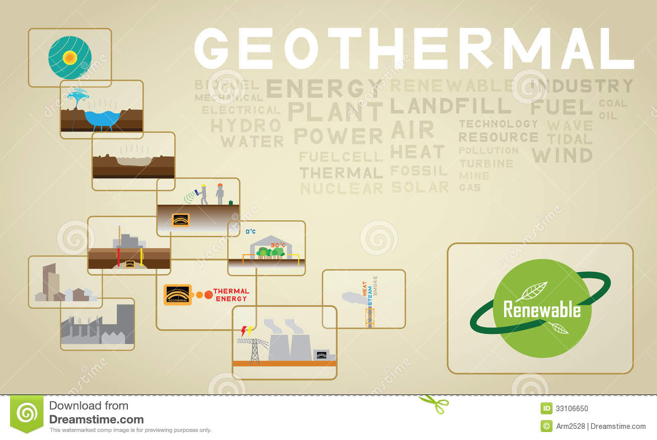 geothermal-icon-what-energy-how-to-energy-33106650.jpg