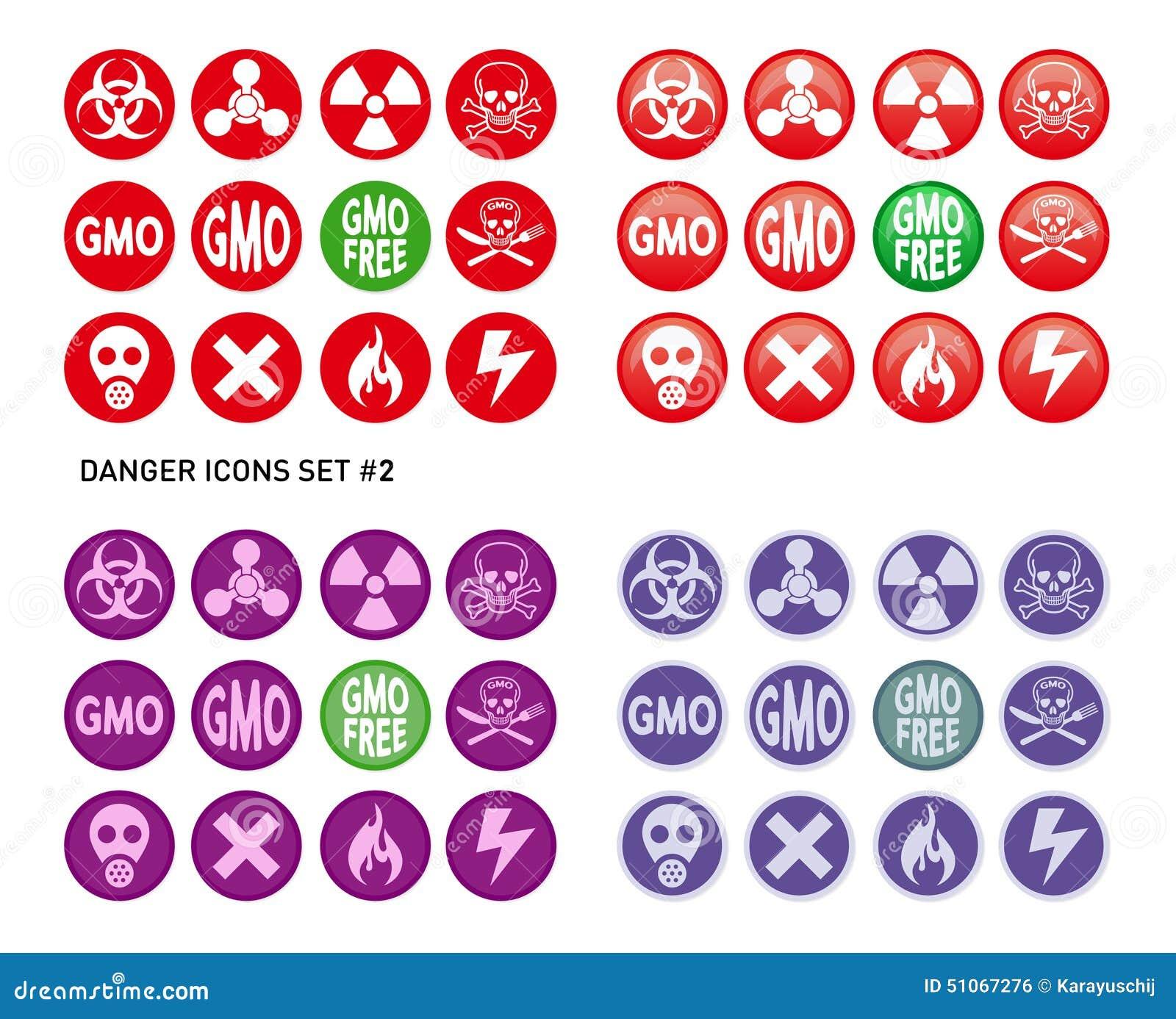 Geplaatste gevaarspictogrammen