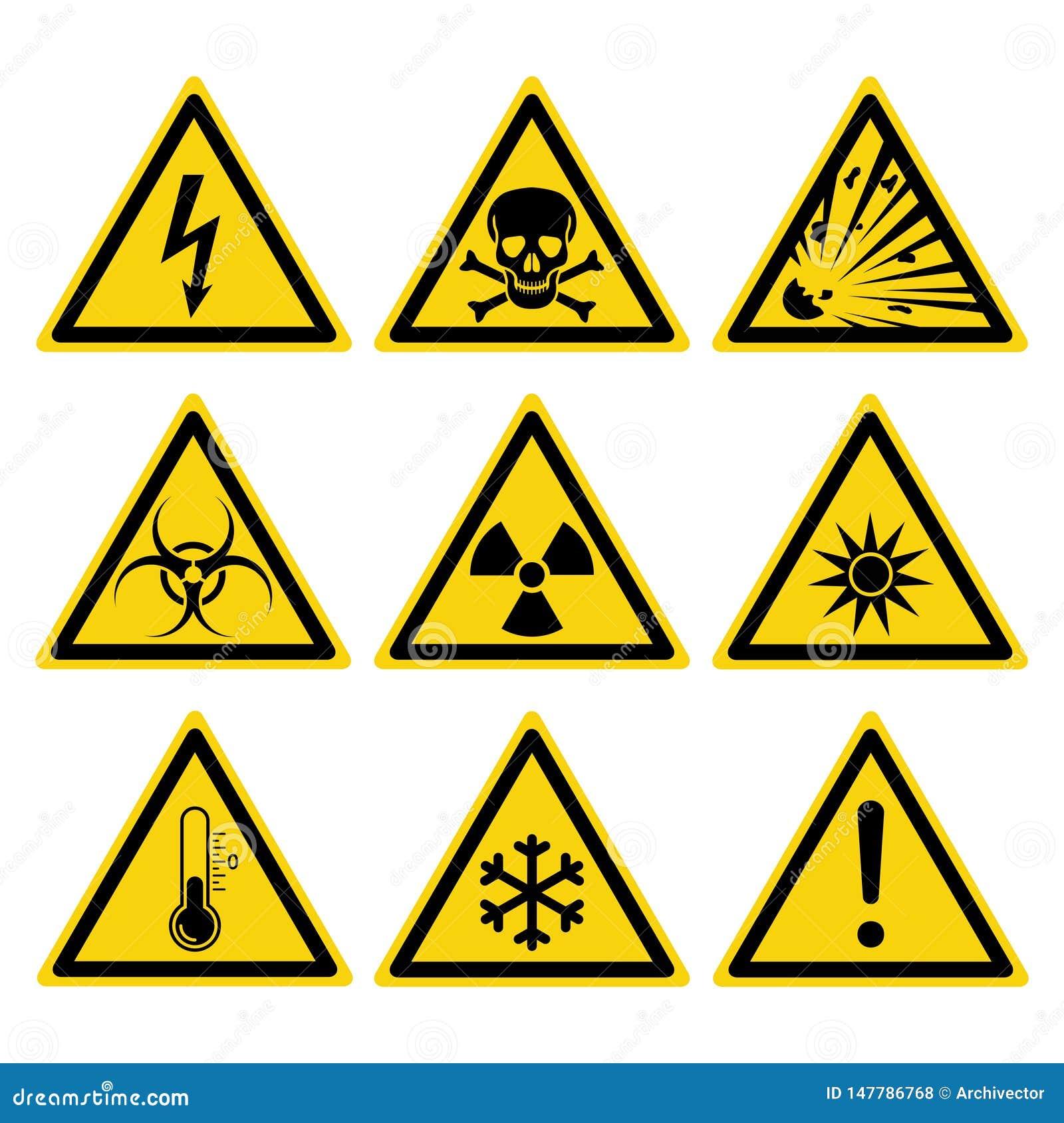 Geplaatste gevarentekens