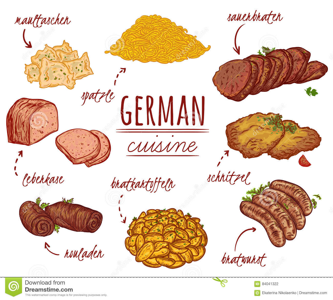 German cuisine collection of delicious food isolated for Cuisine allemande
