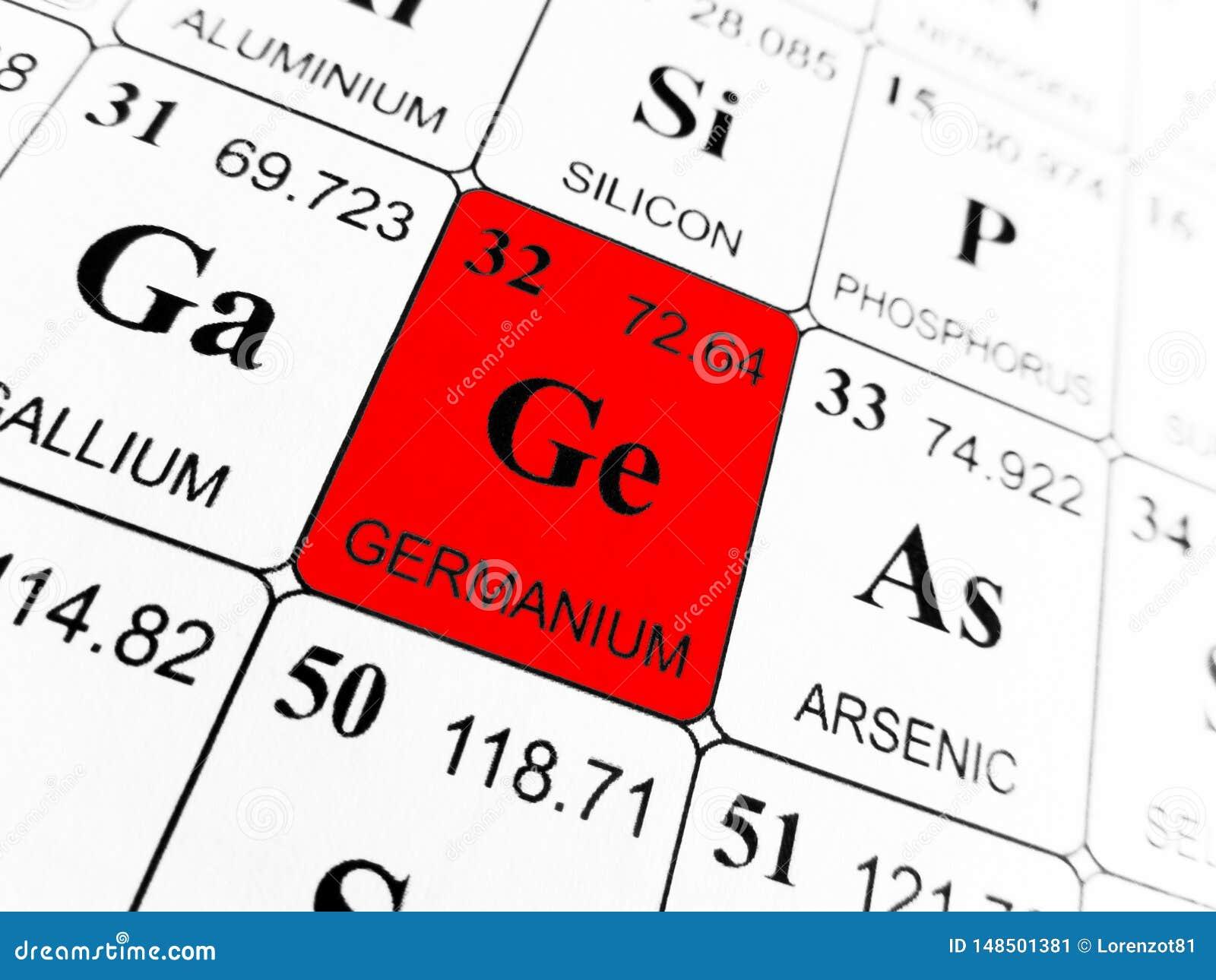 Germanium op de periodieke lijst van de elementen