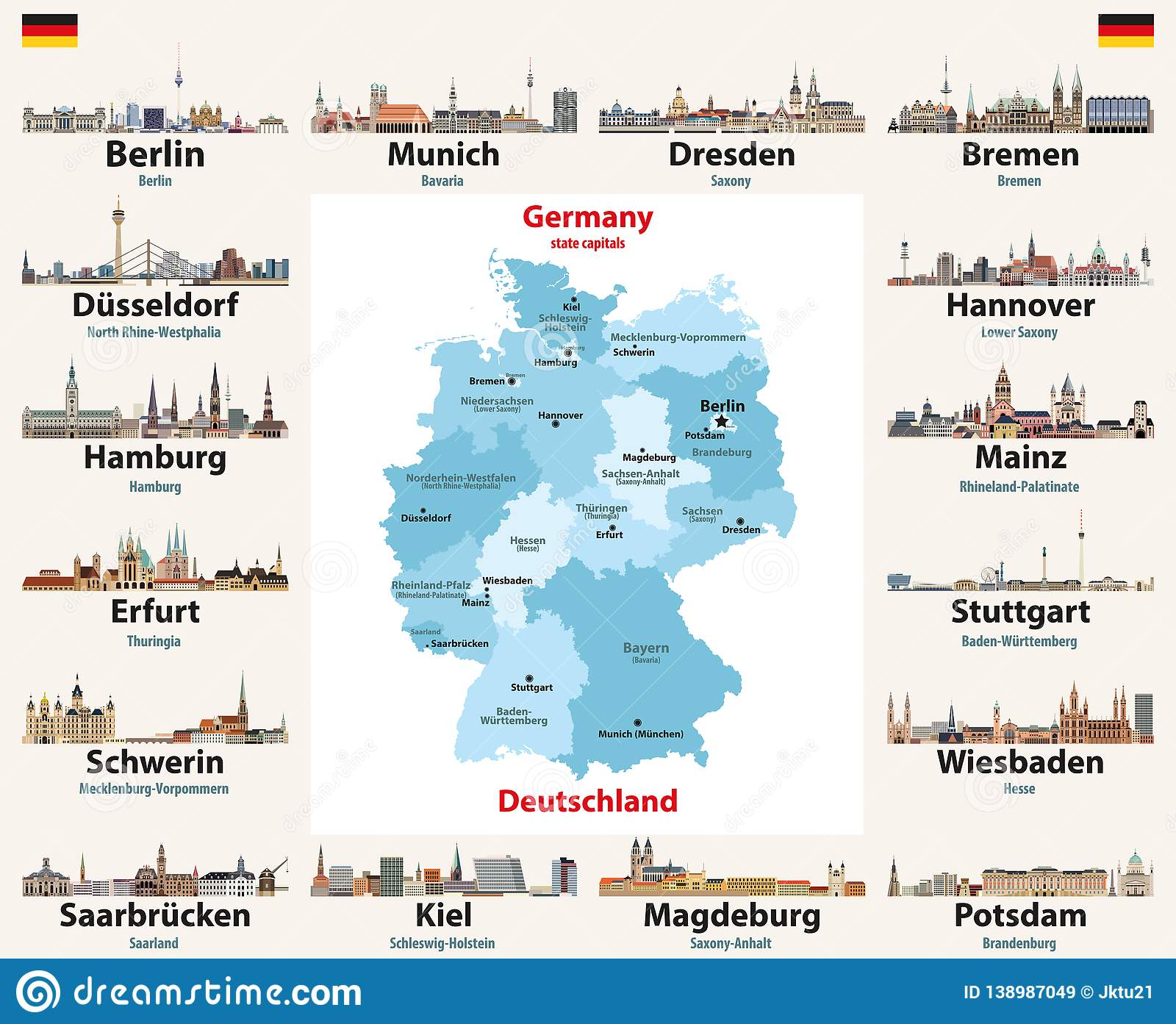 Germany Map With State Capitals Cities Skylines Vector Illustration