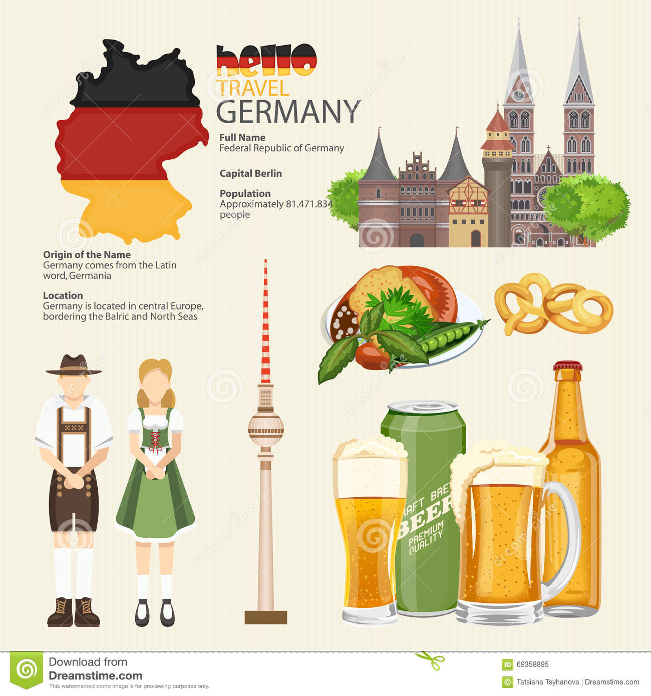 I Want To Visit Germany In German: Germany Travel Poster. Infographic. Trip Architecture