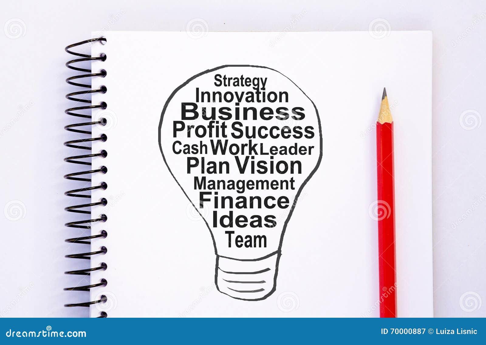 Geschäfts Konzept Glühlampe Gezeichnet Auf Einen