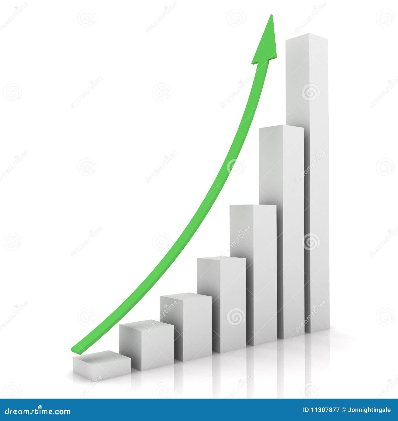 Geschäftsdiagramm, das Wachstum zeigt