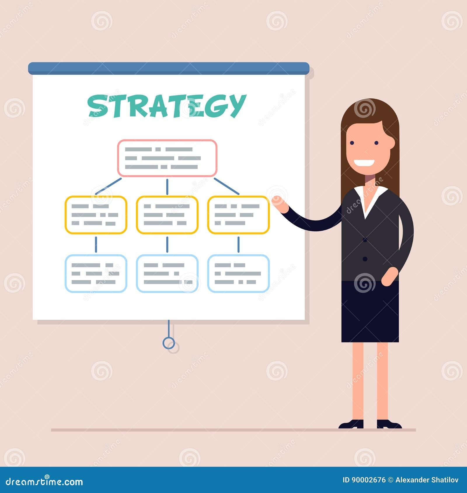 Geschäftsfrau oder Chef führt ein Training und ein Seminar oder eine Konferenz durch Geschäftsstrategie und Finanzierung Flacher