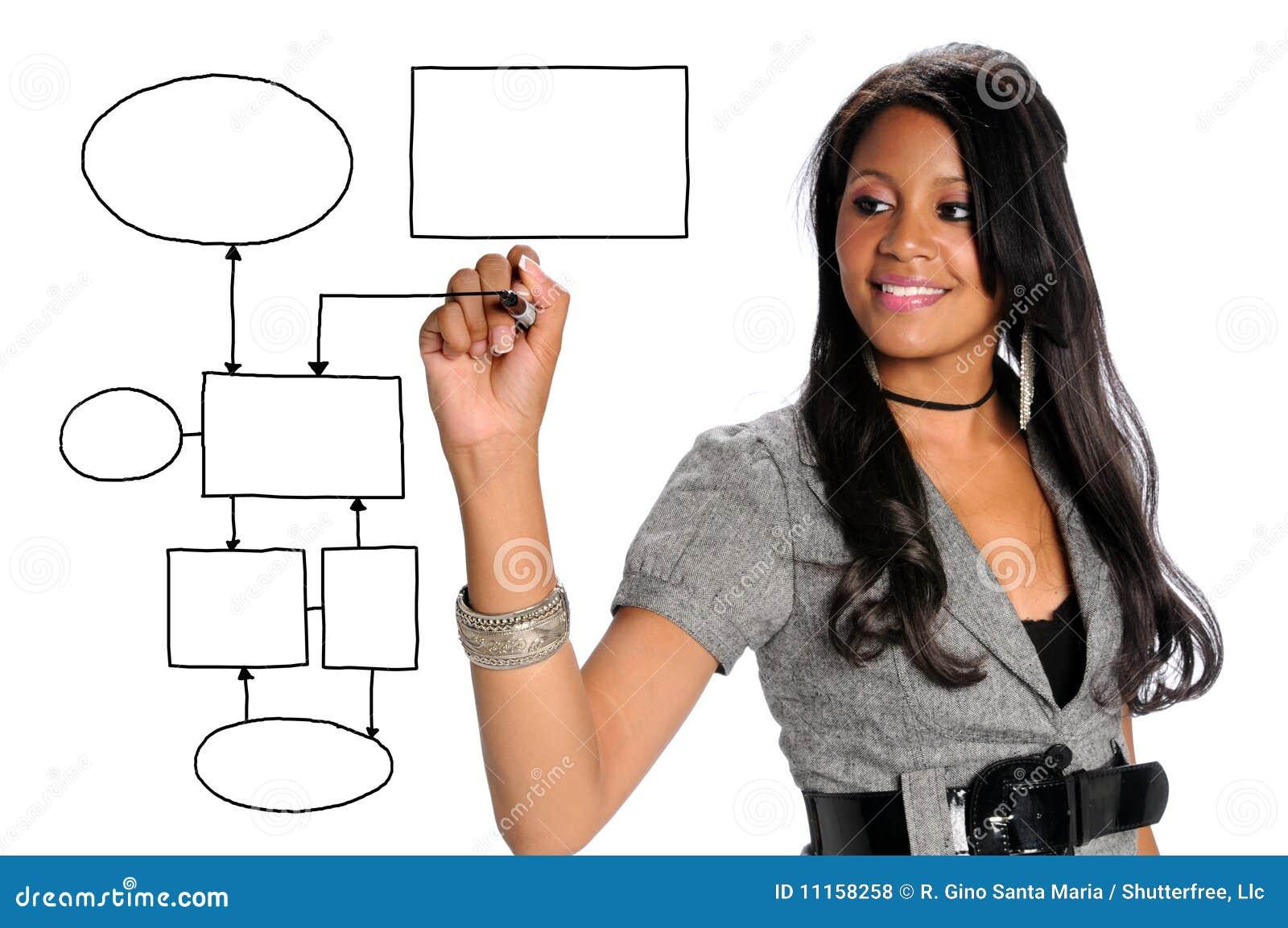 Geschäftsfrau-Zeichnungs-Diagramm Stockfoto - Bild von konzepte ...