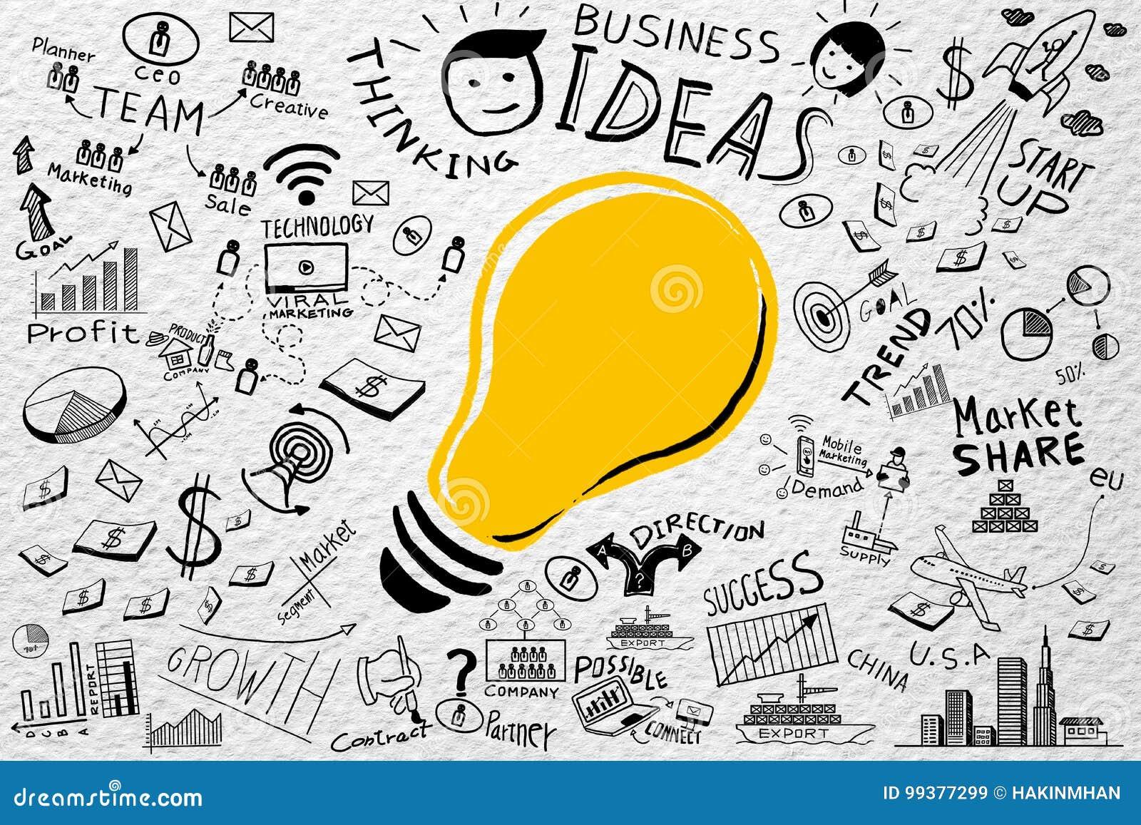 Geschäftsideen Glühlampegeschäftsgekritzel der Freihandzeichnenzeichnung eingestellt,
