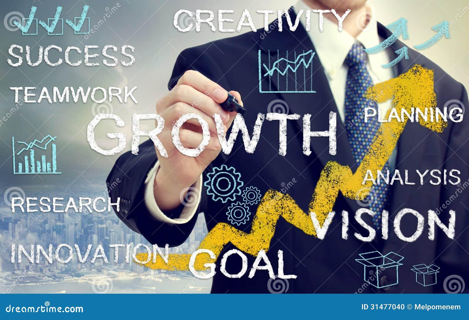 Geschäftsmann mit den Konzepten, die Wachstum darstellen, und Erfolg