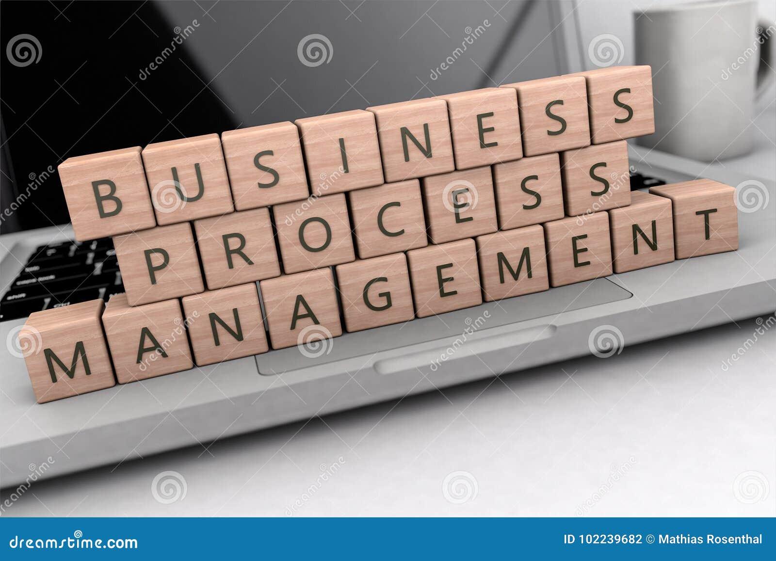 Geschäftsprozess-Management