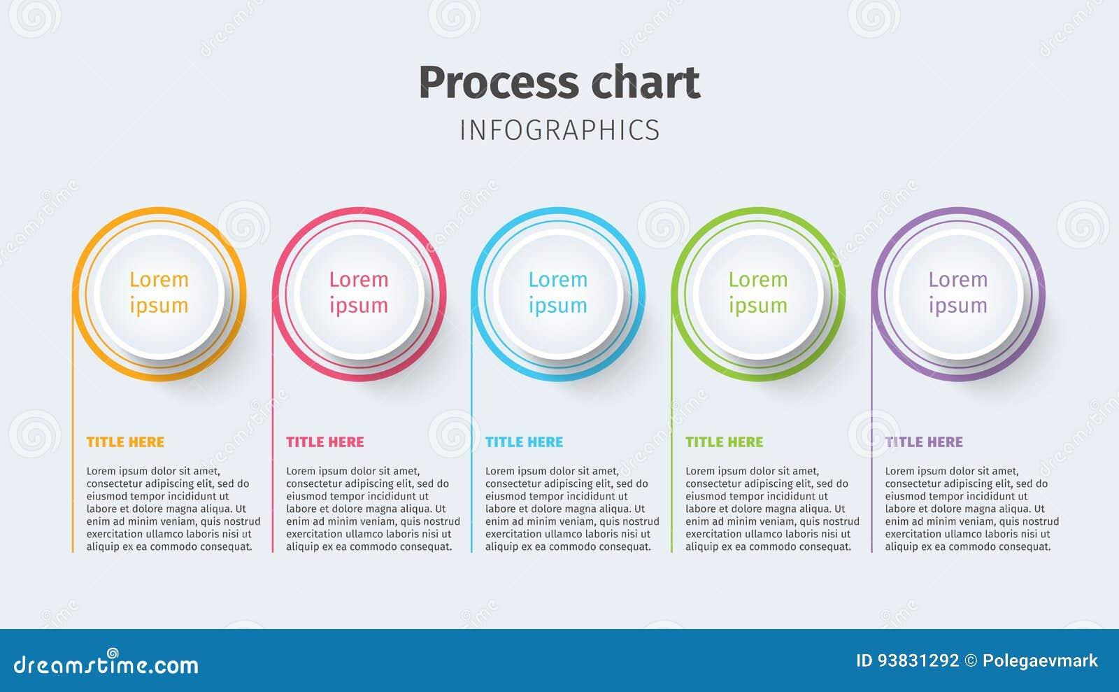 Geschäftsprozessablaufdiagramm infographics mit Schrittkreisen Kreisunternehmenszeitachsegraphikelemente Firmendarstellungs-Dia t