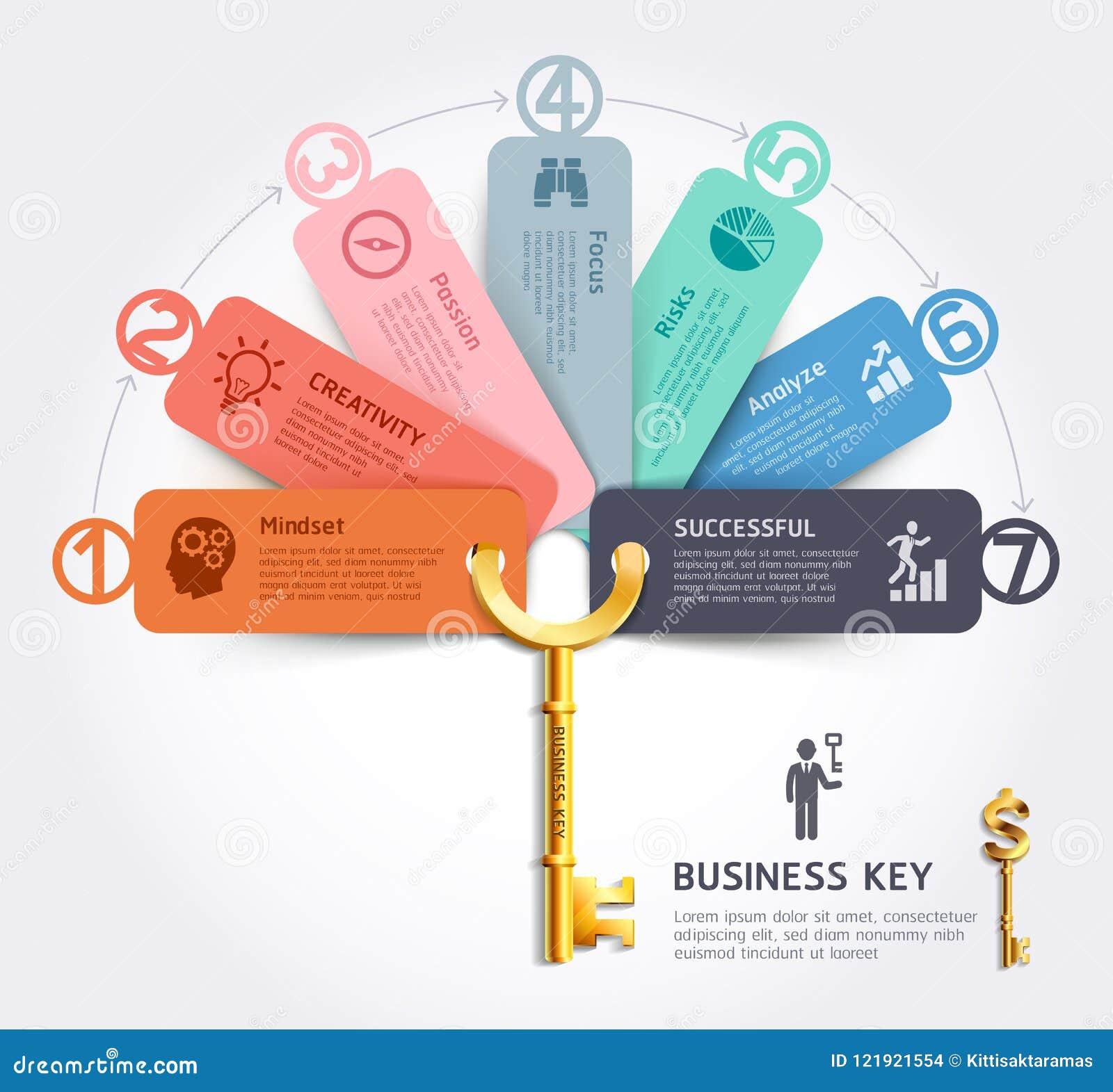 Geschäftsschlüsselkonzept infographics Designschablone