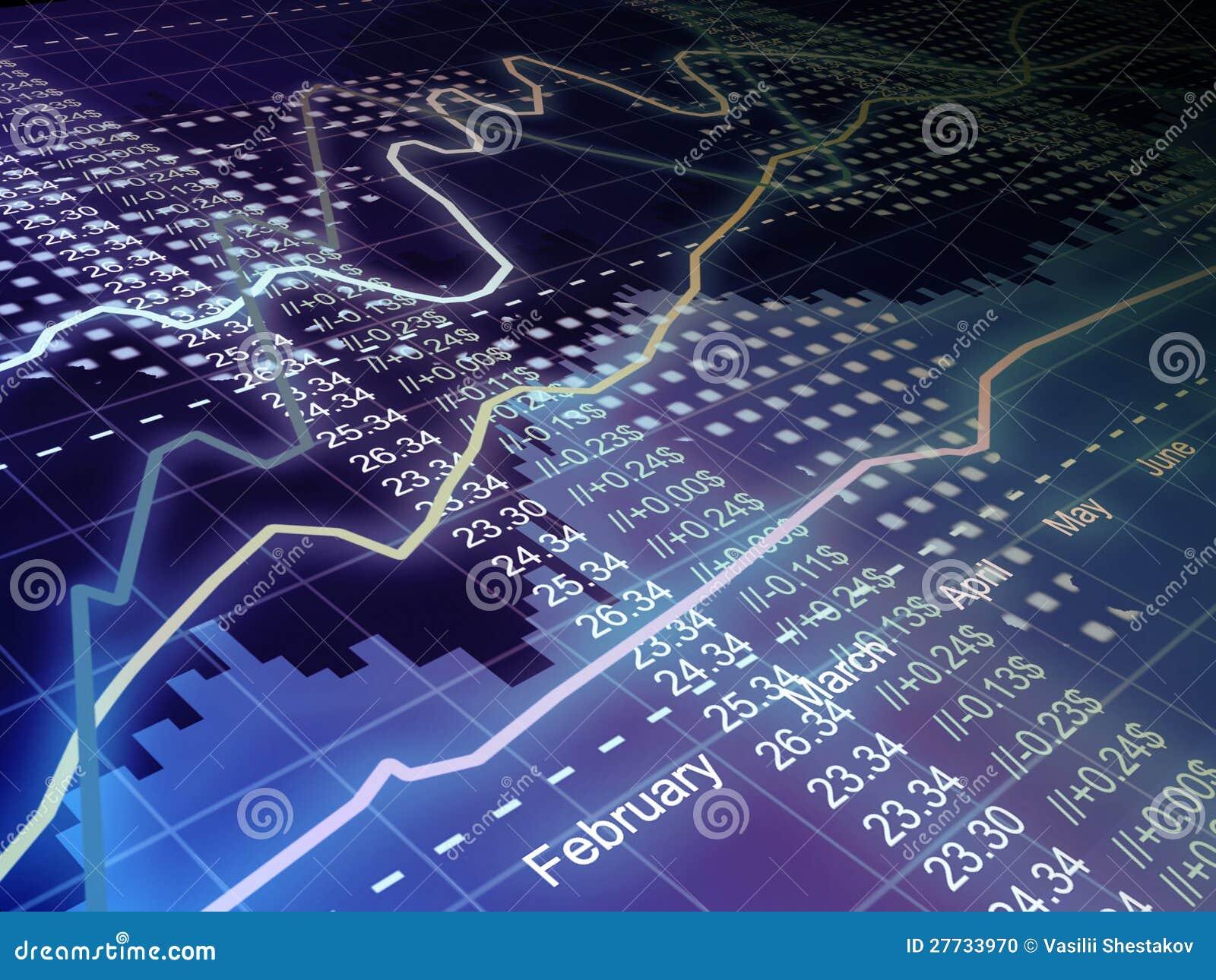 Geschäftsstatistiken und analytics