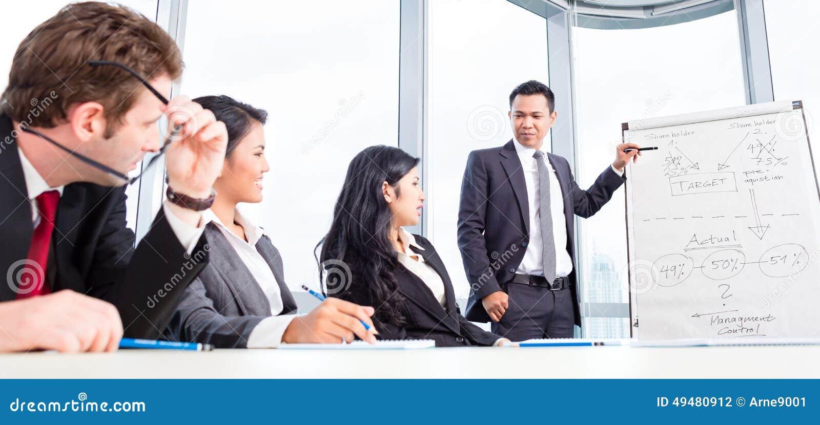 Geschäftsteam, das Erwerb in der Sitzung bespricht