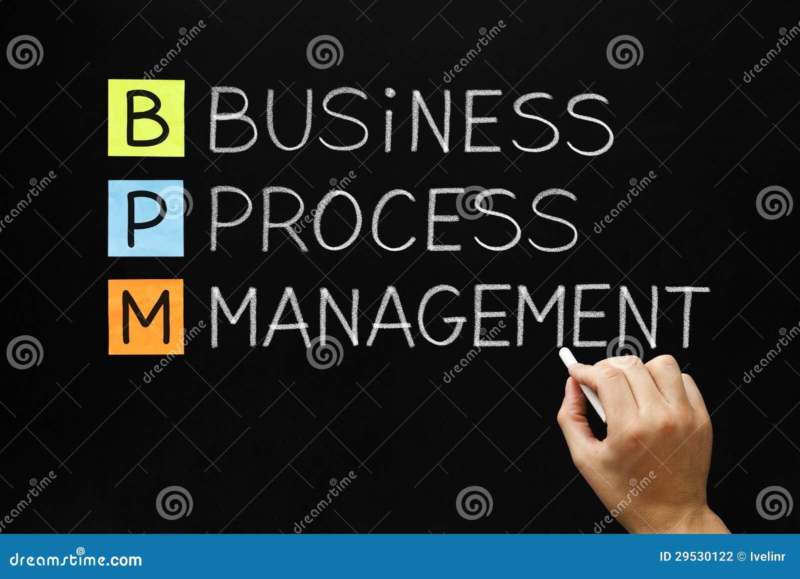 Gestão de processo do negócio