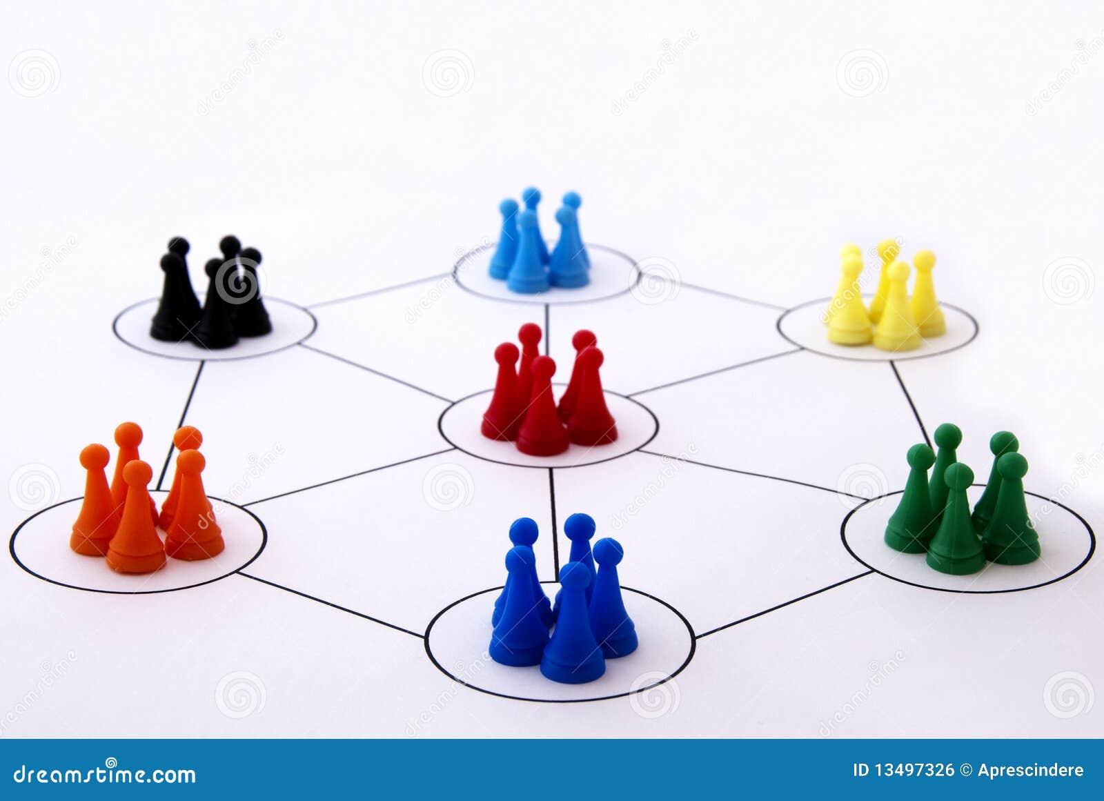 Gestion de réseau