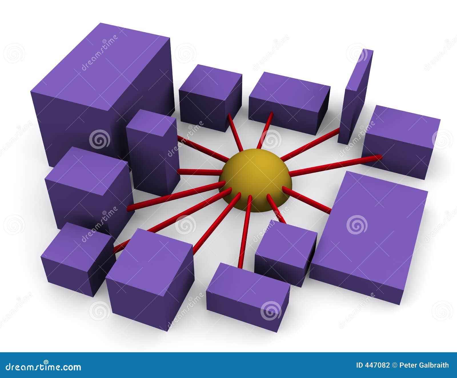 Gestion de réseau 3