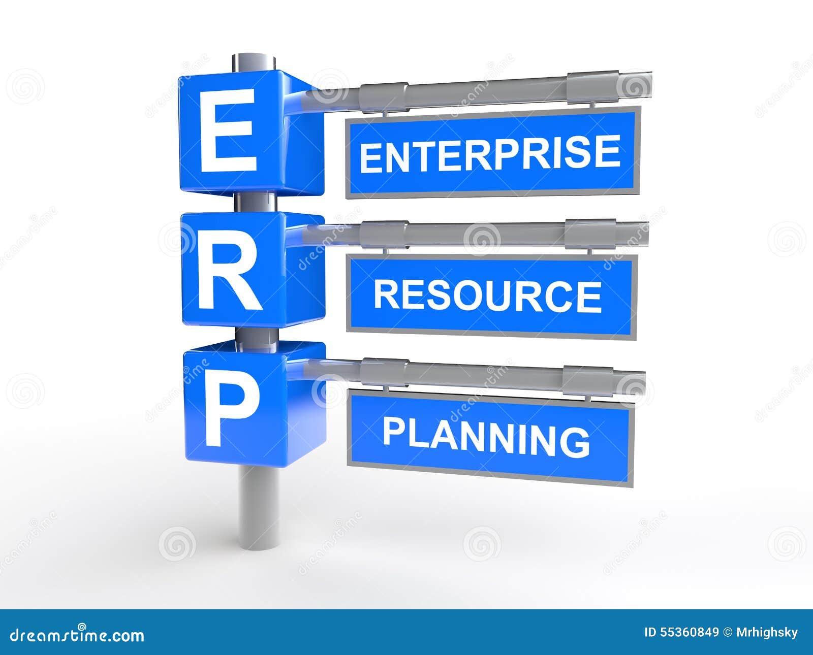 Gestione delle risorse di impresa
