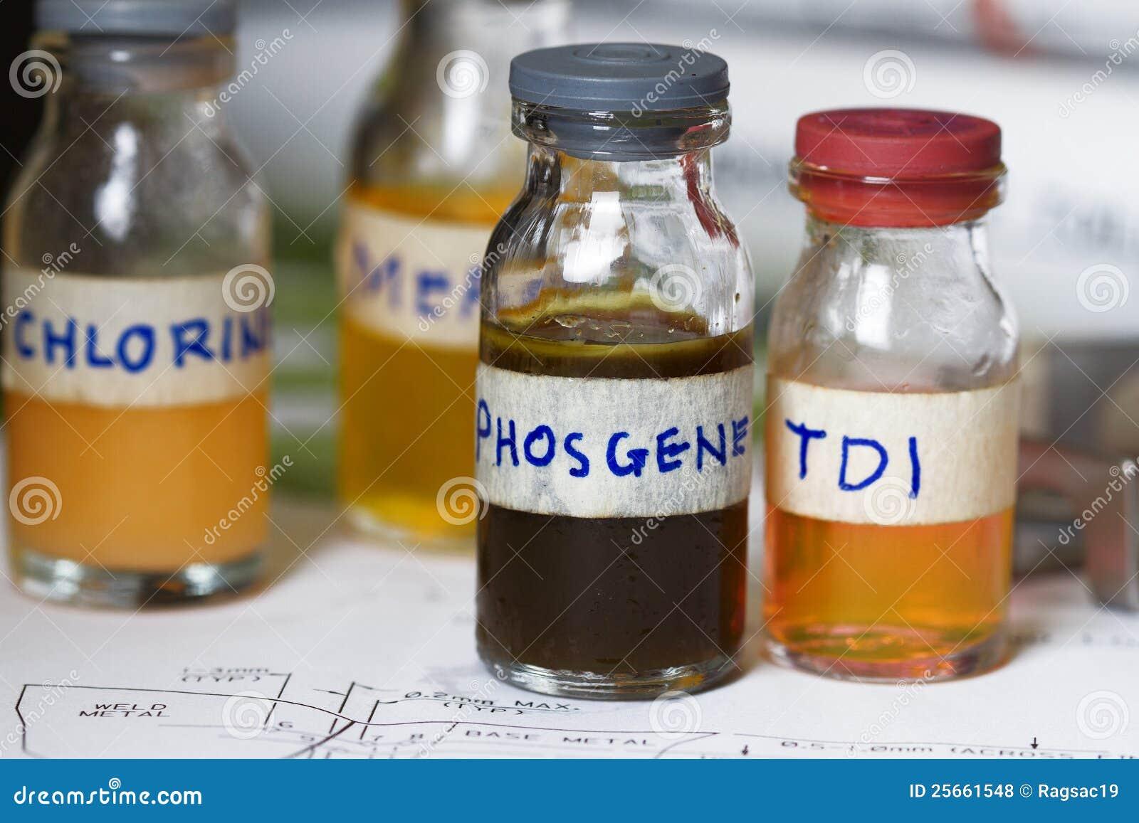 Gevaarlijke chemische producten