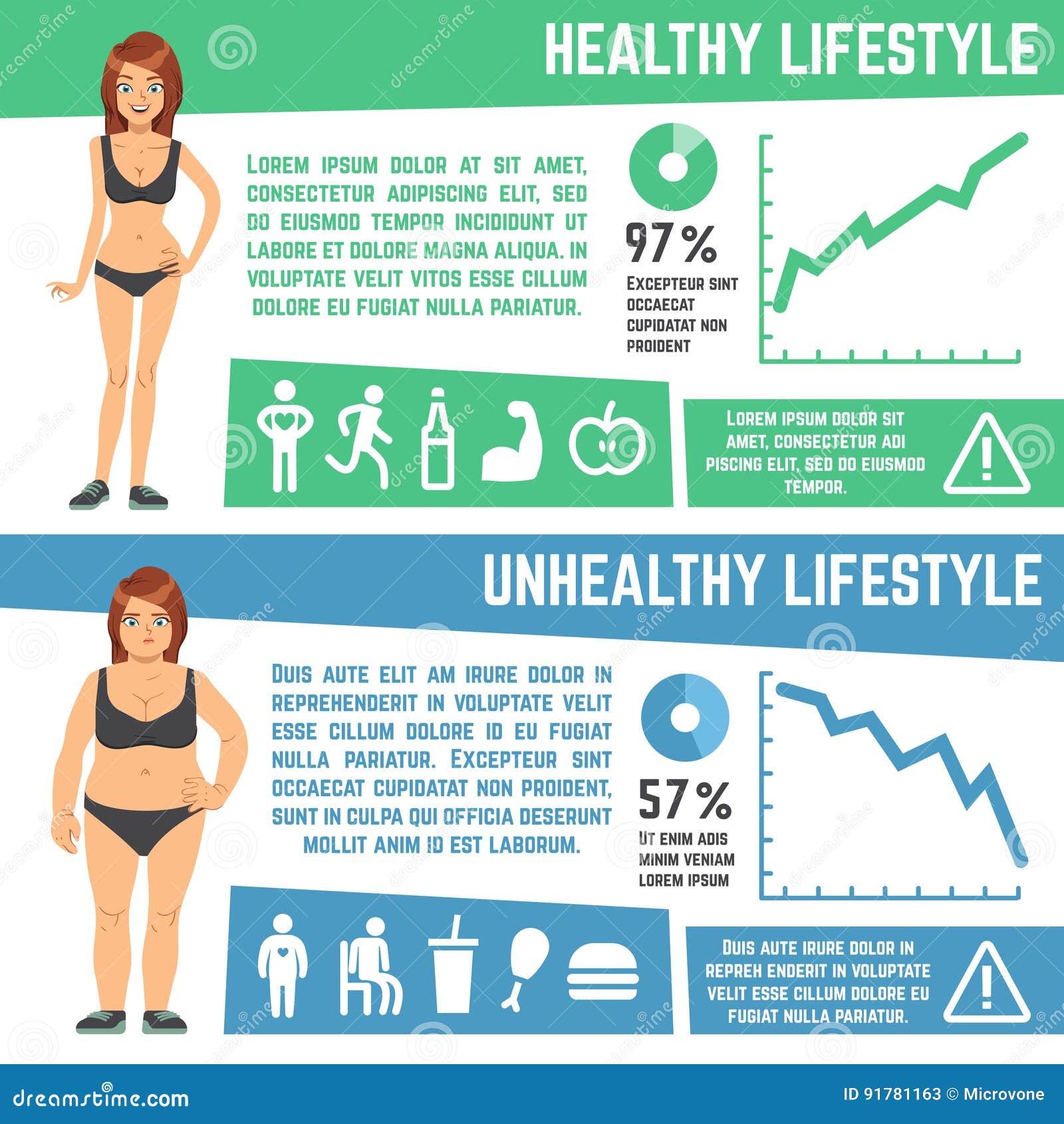 Gewichtsverlies en dieet medische vectorinfographics