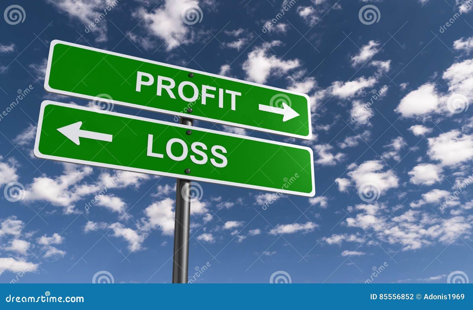 Gewinn- und Verlust