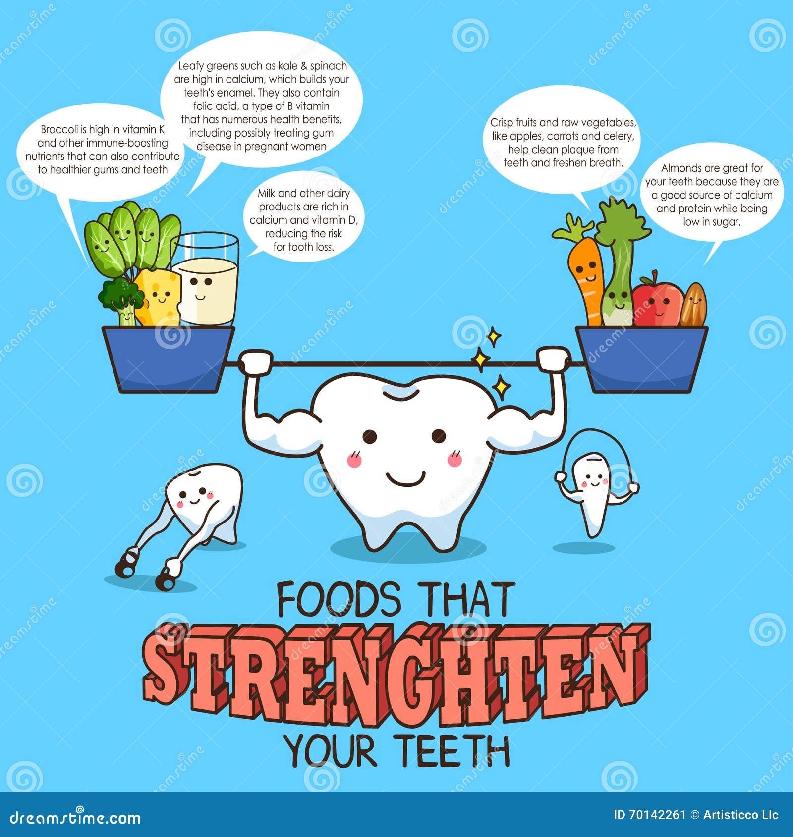 Gezond Voedsel voor Tanden