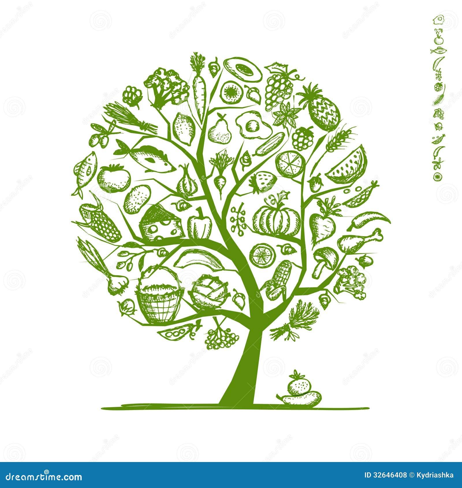 Gezonde voedselboom, schets voor uw ontwerp