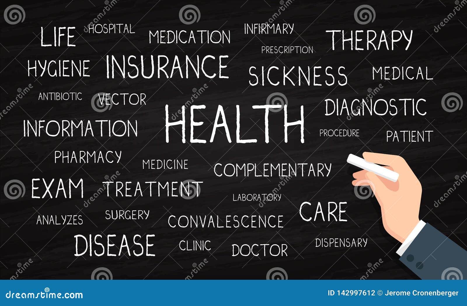 Gezondheid, verzekering, zorg - woordwolk - krijt en bord