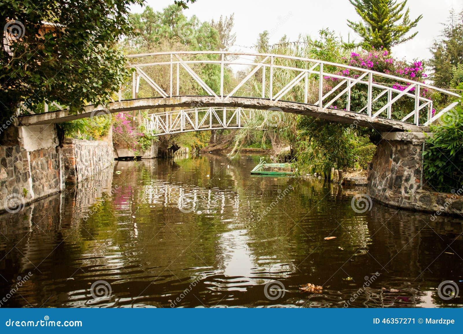 Giardini di galleggiamento del messico xochimilco for Jardin xochimilco