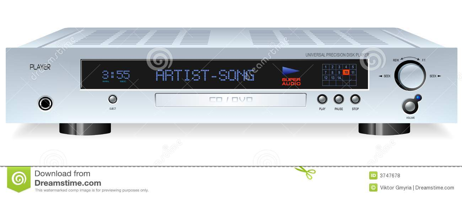 Giocatore ad alta fedeltà del CD DVD MP3