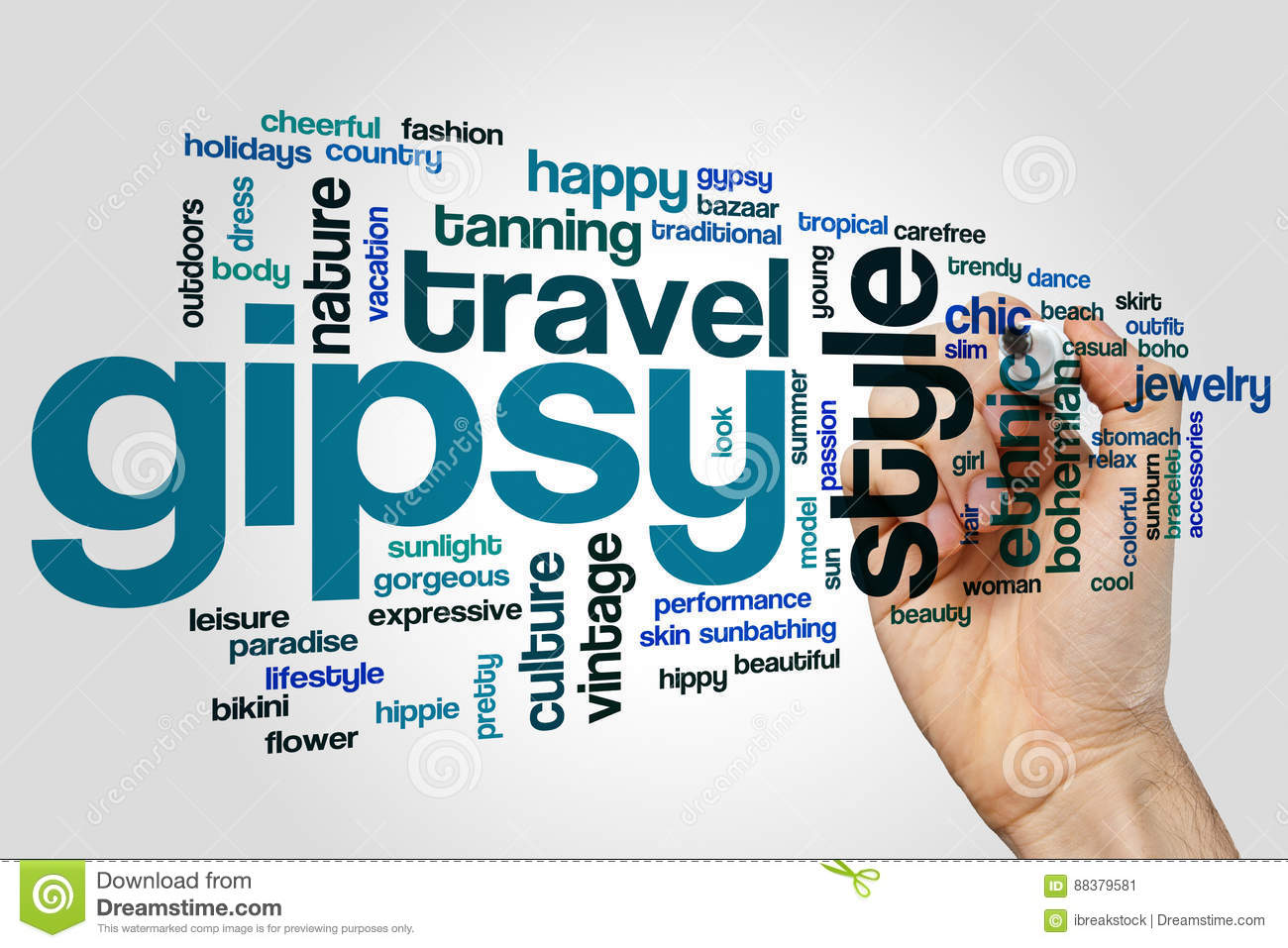 Gipsy word cloud
