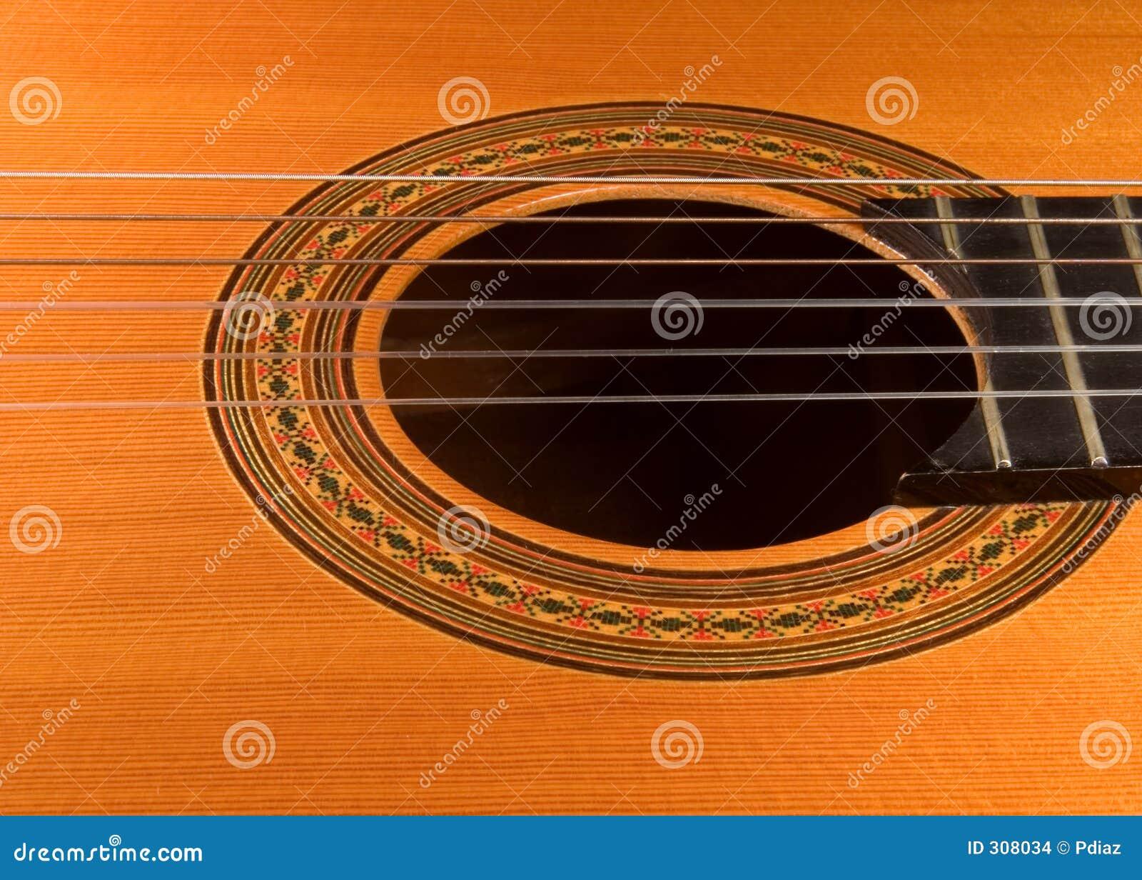 Gitara hiszpańska