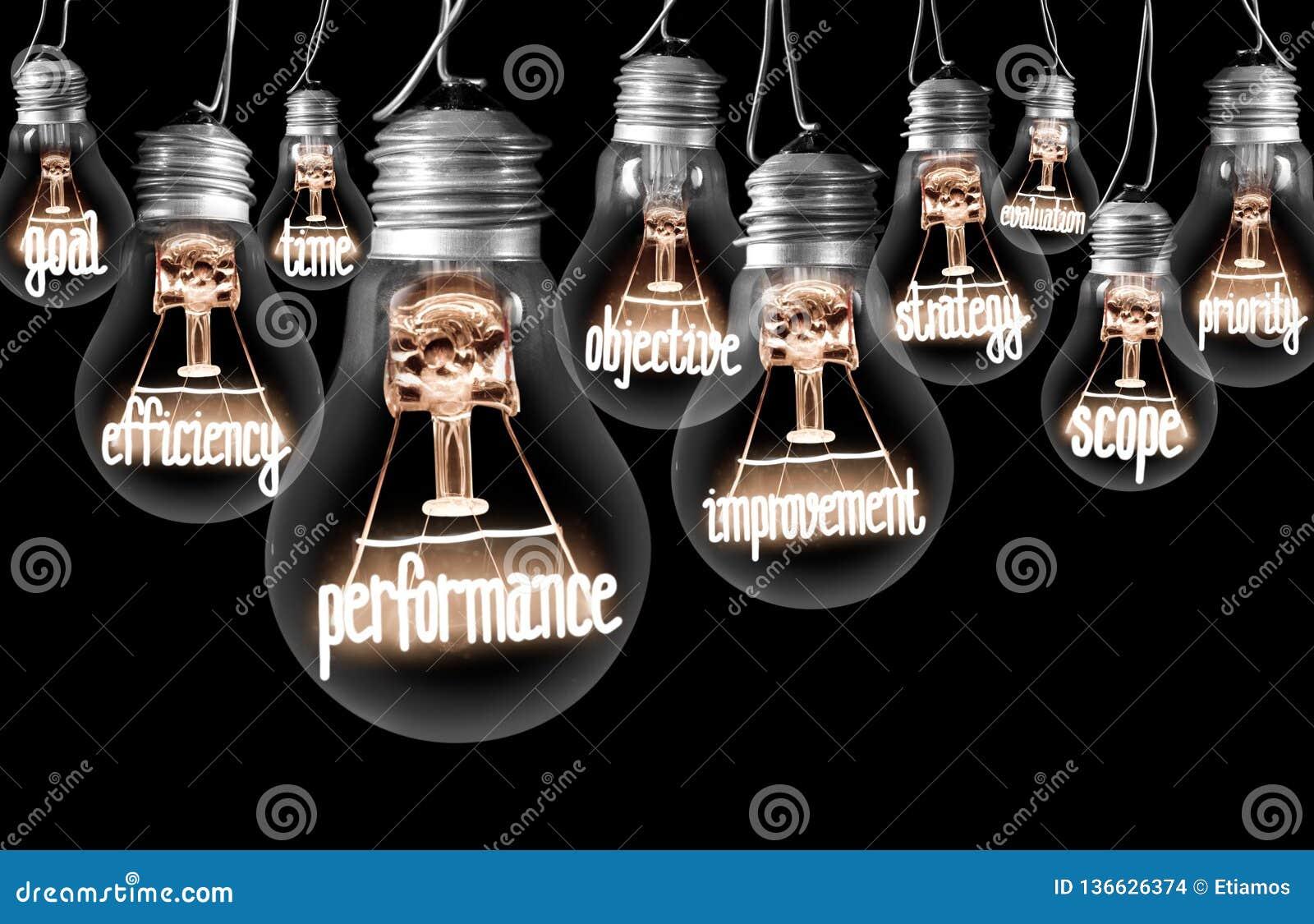 Glühlampen mit Leistungs-Konzept
