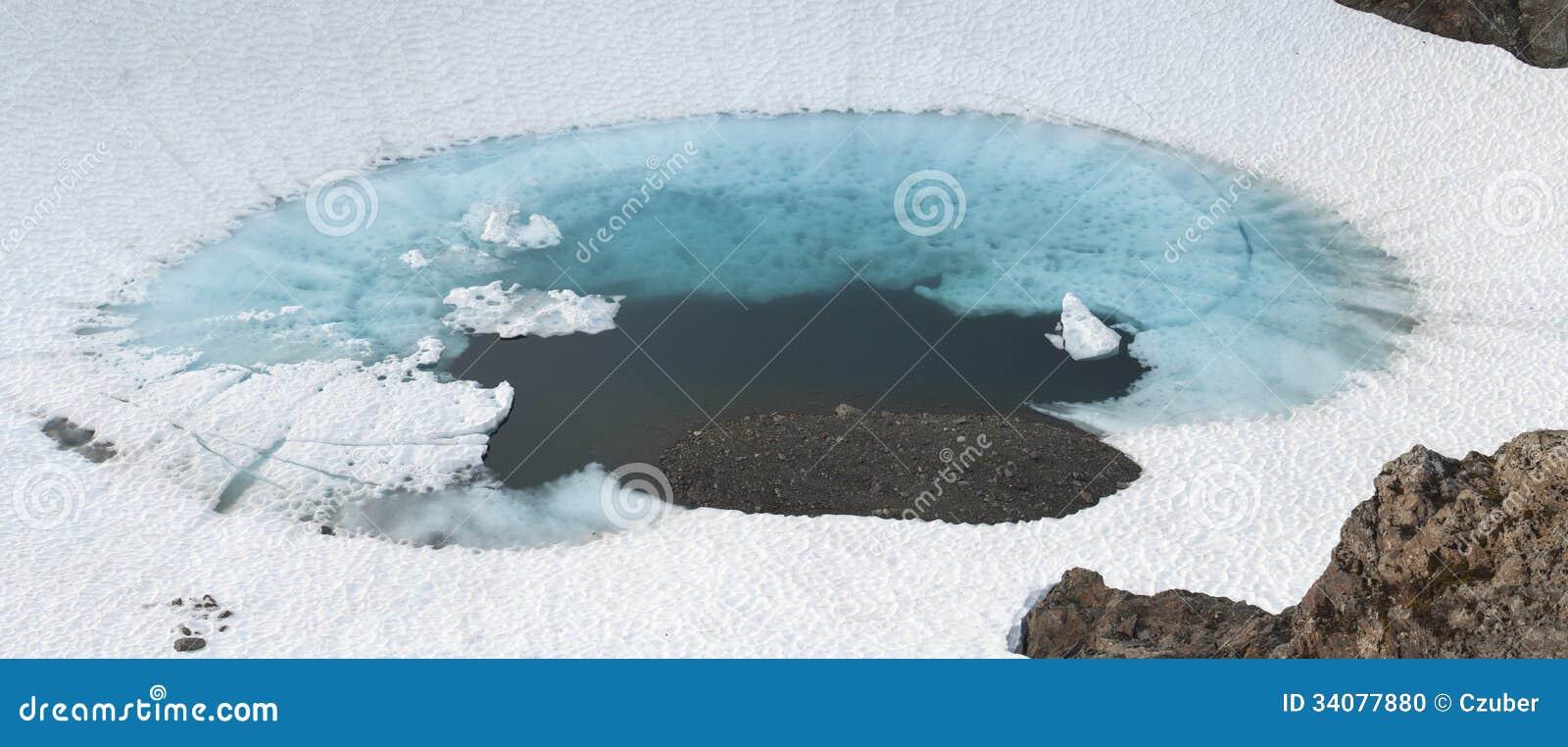 Glacial Pool Stock Photo Image 34077880