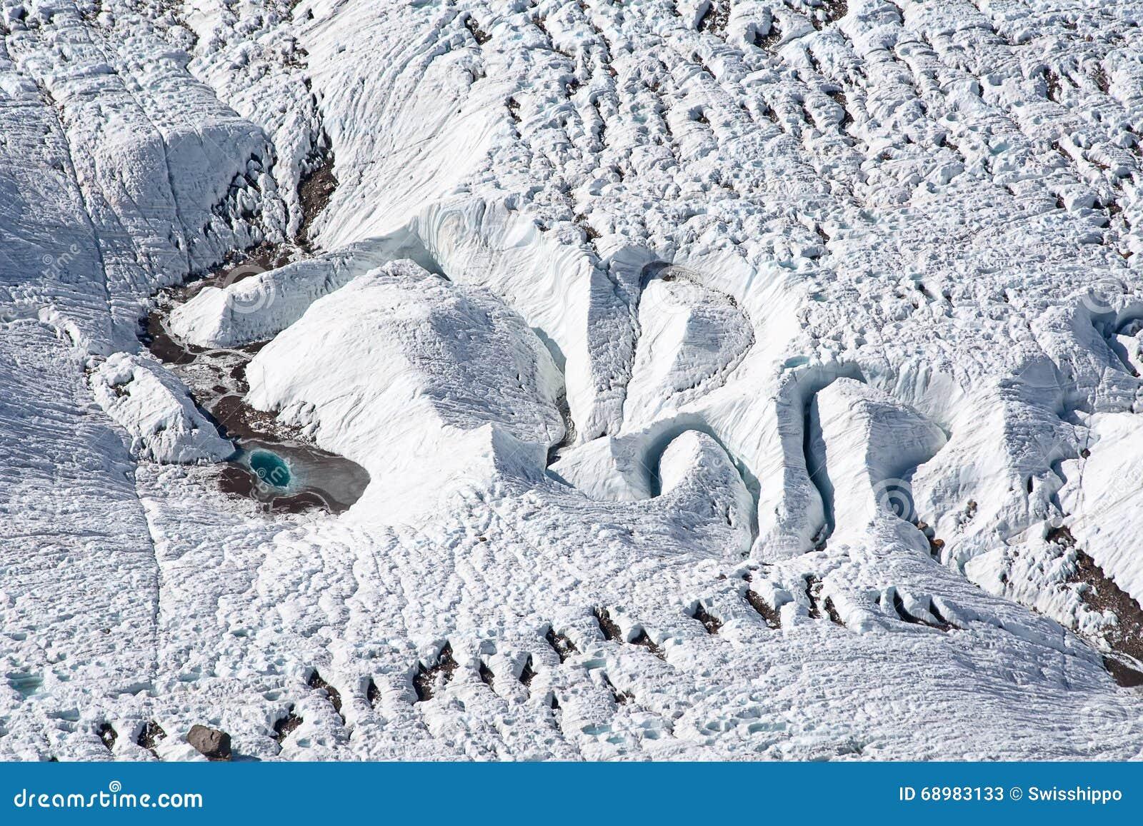 Glaciares de fusión