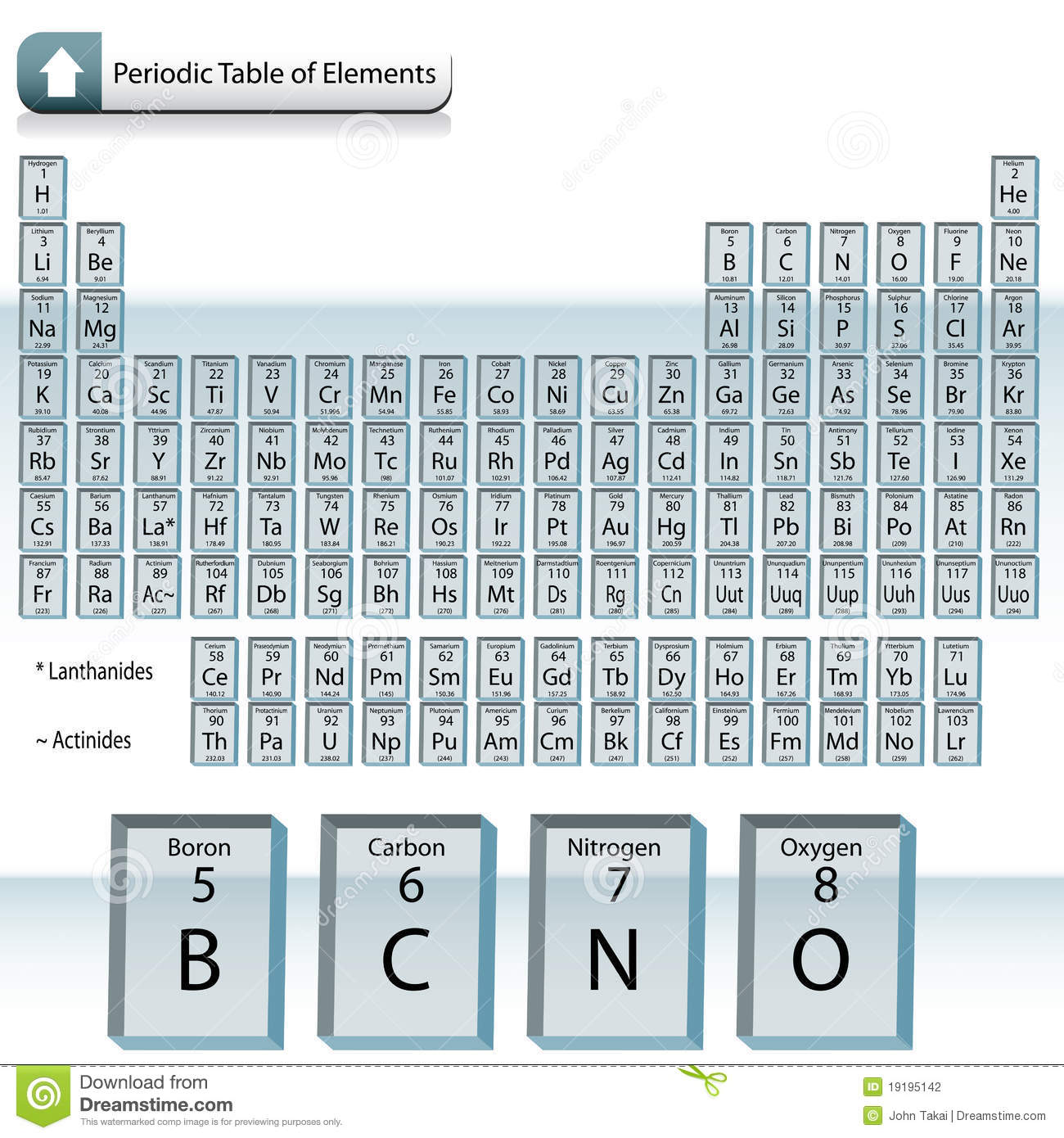 Glass Block Periodic Table Of Elements Stock Vector Illustration