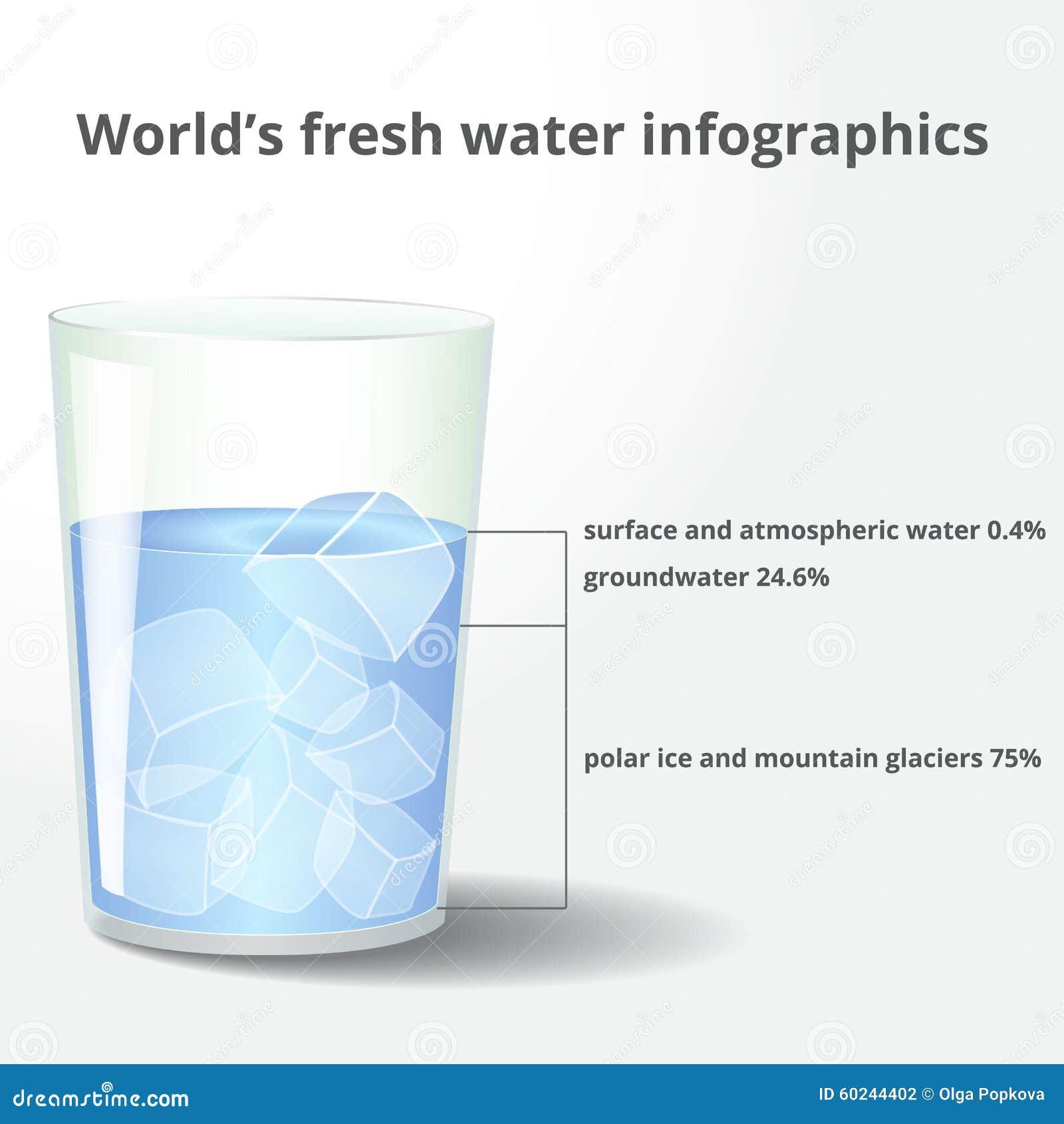 Glass isvatten
