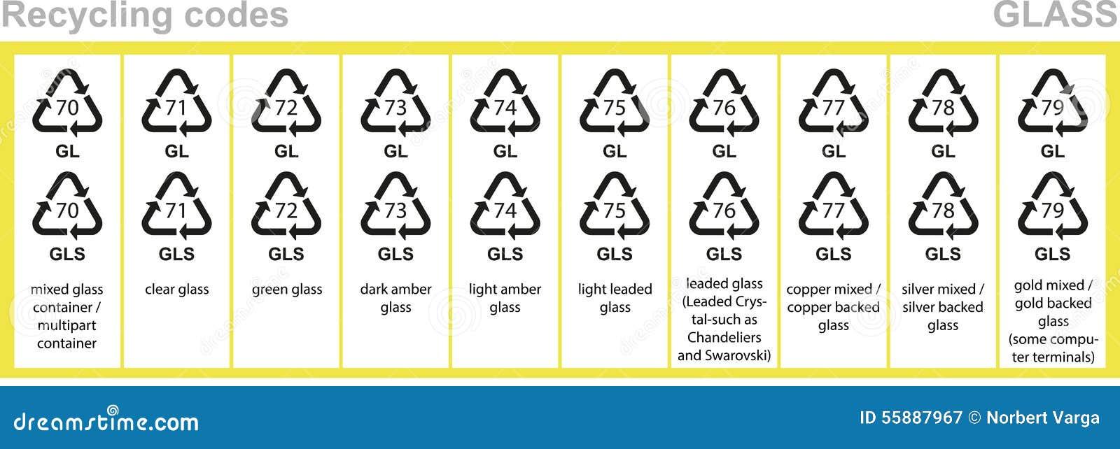 Coupons for recycling / Buca di beppo coupon