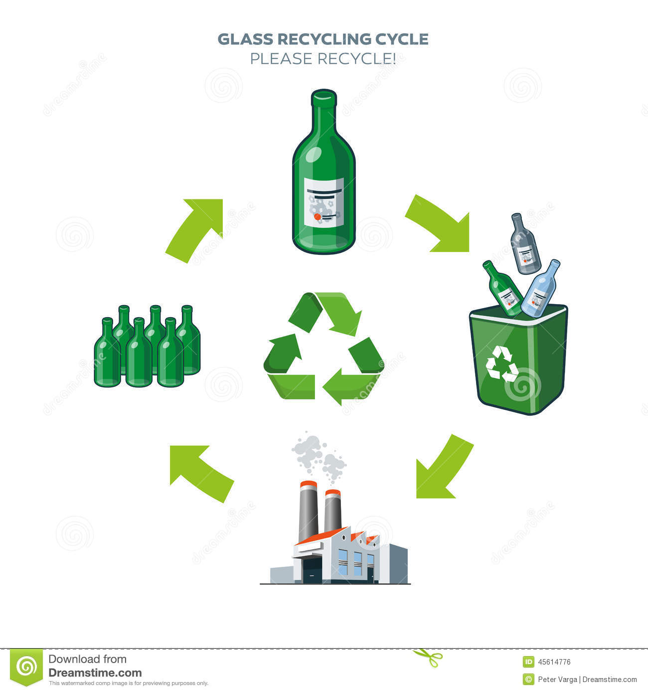 Life cycle of glass bottle recycling simplified scheme illustration in ...