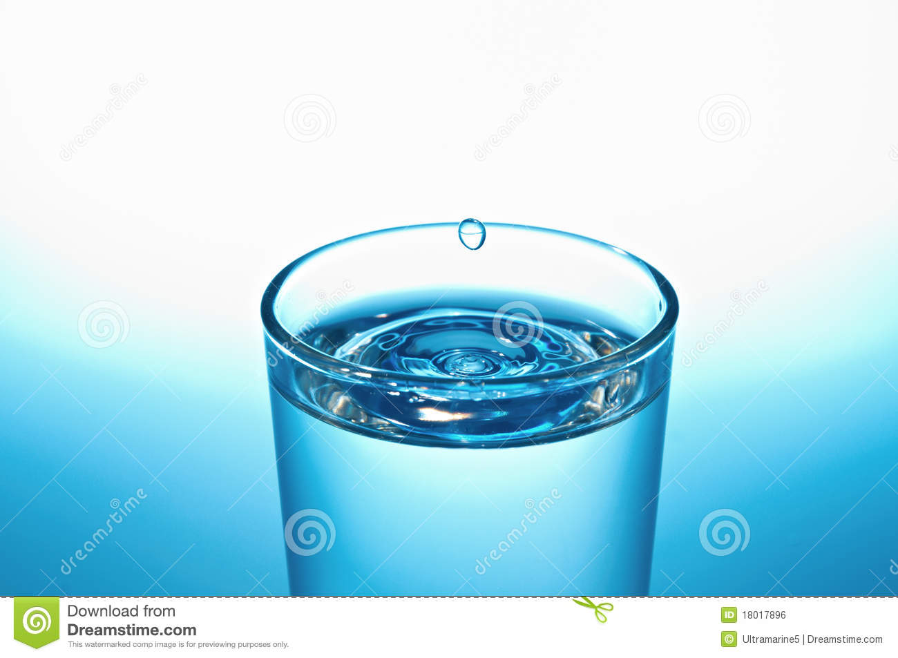Glass of water with drop