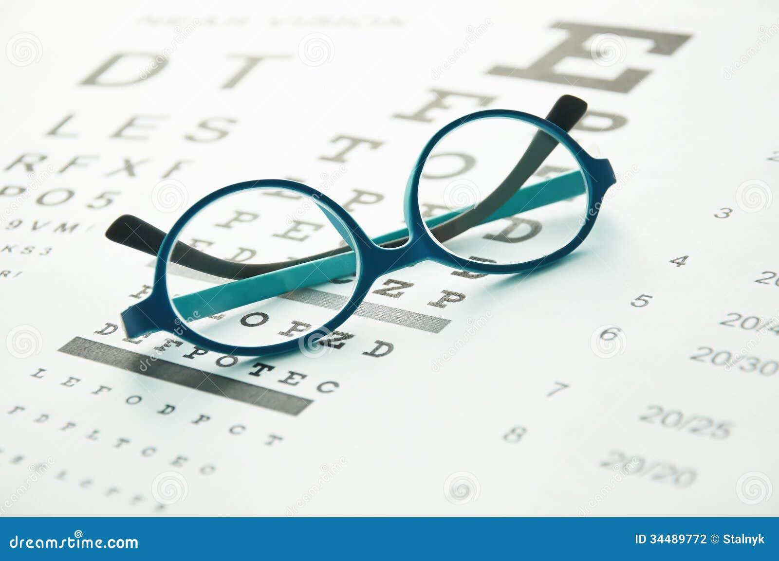 Glasses on eye chart stock image image of examination 23049047 glasses on eye chart stock photography geenschuldenfo Gallery