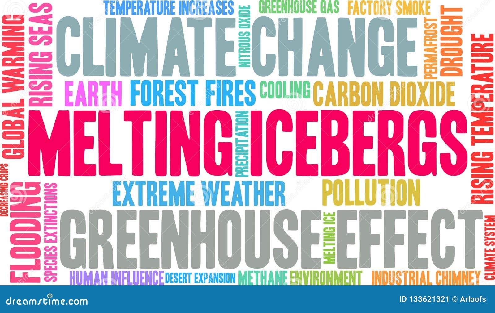 Gli iceberg di fusione esprimono la nuvola