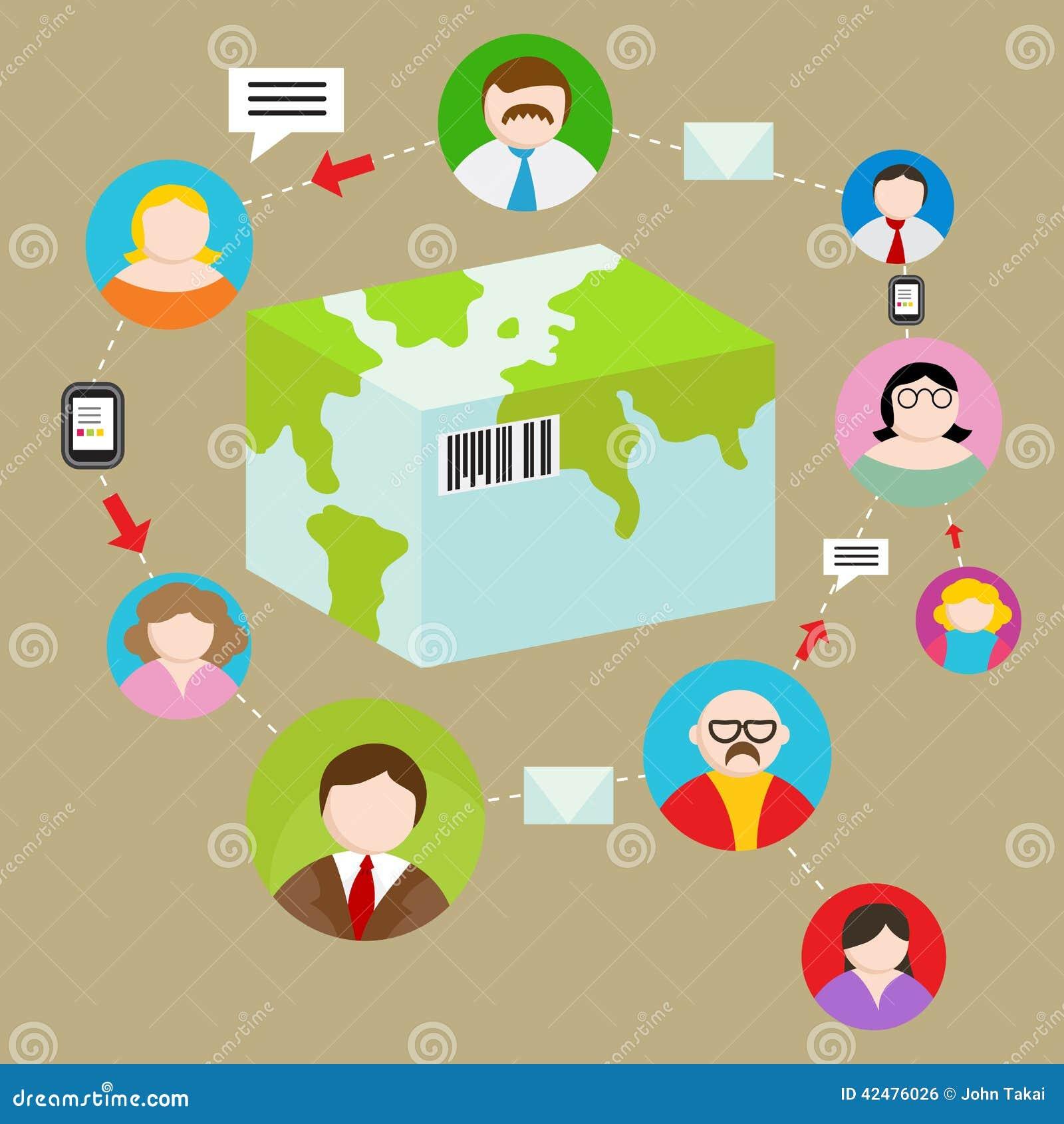 Globaal Verzendings Volgend Systeem