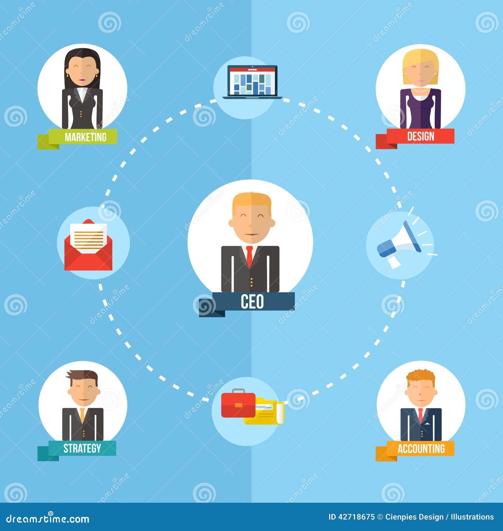 Global Business Organization Flat Concept Illustration Stock Vector ...