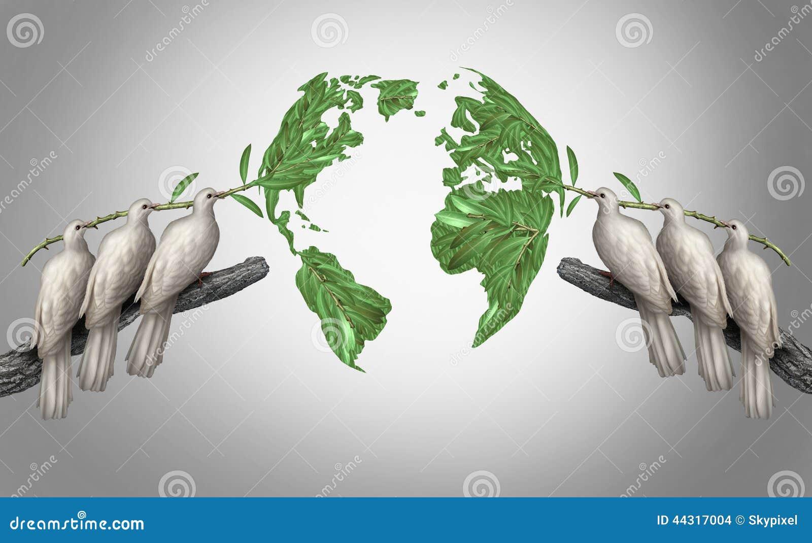 Global förbindelse