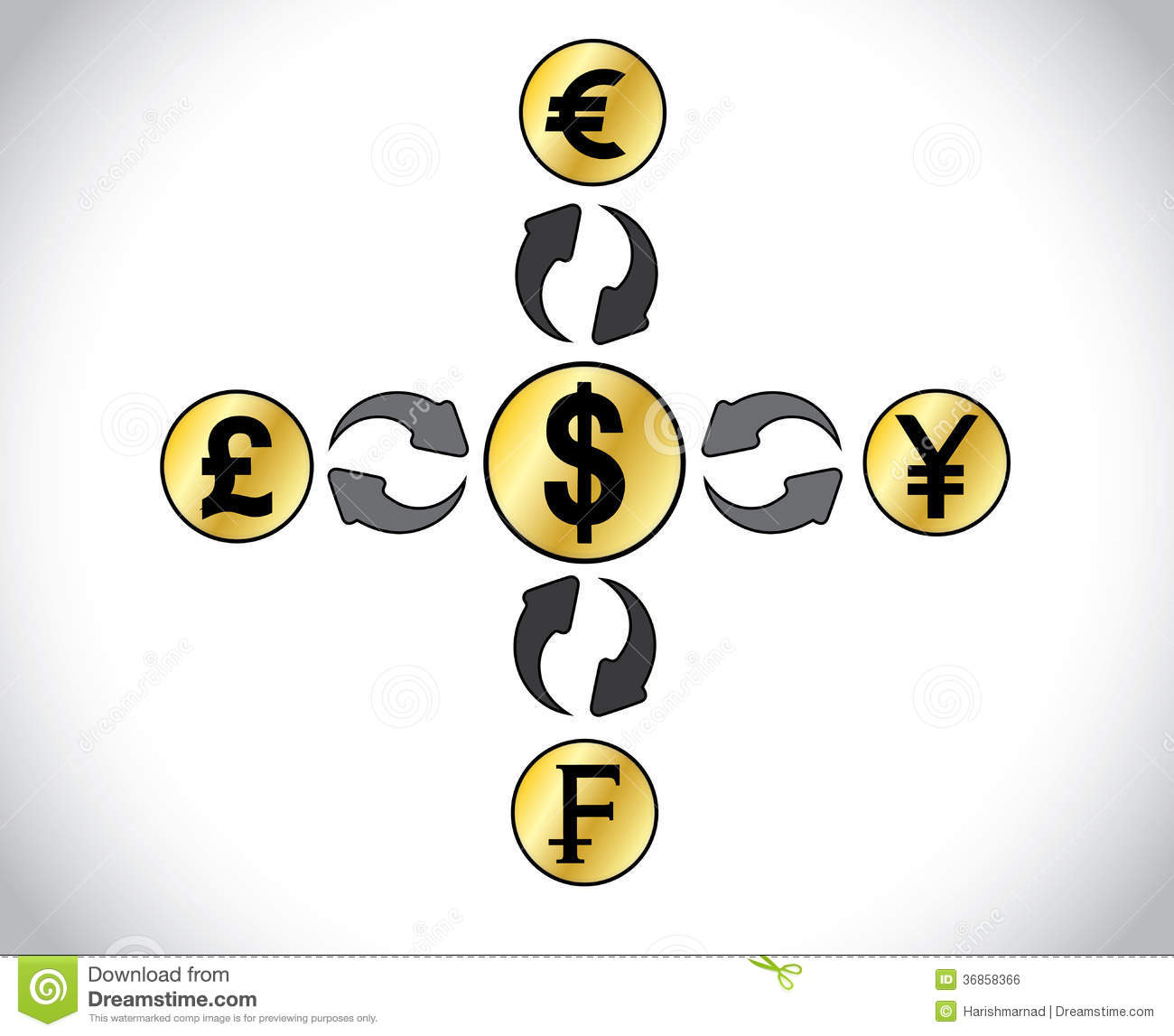 Forex brokers in switzerland