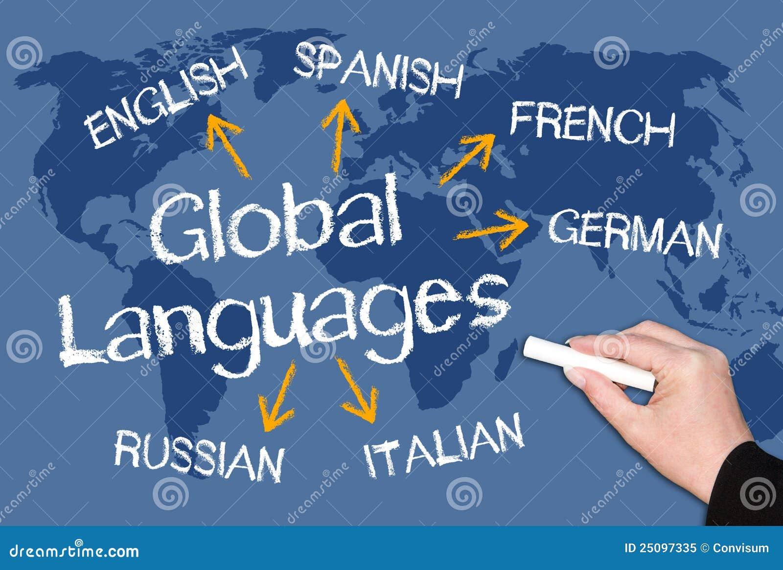 globalisation english language Is english a 'killer language' the globalisation of a code tanja eckert, andrea johann, anna känzig, melanie küng, bianca müller, cornelia schwald, laura walder.