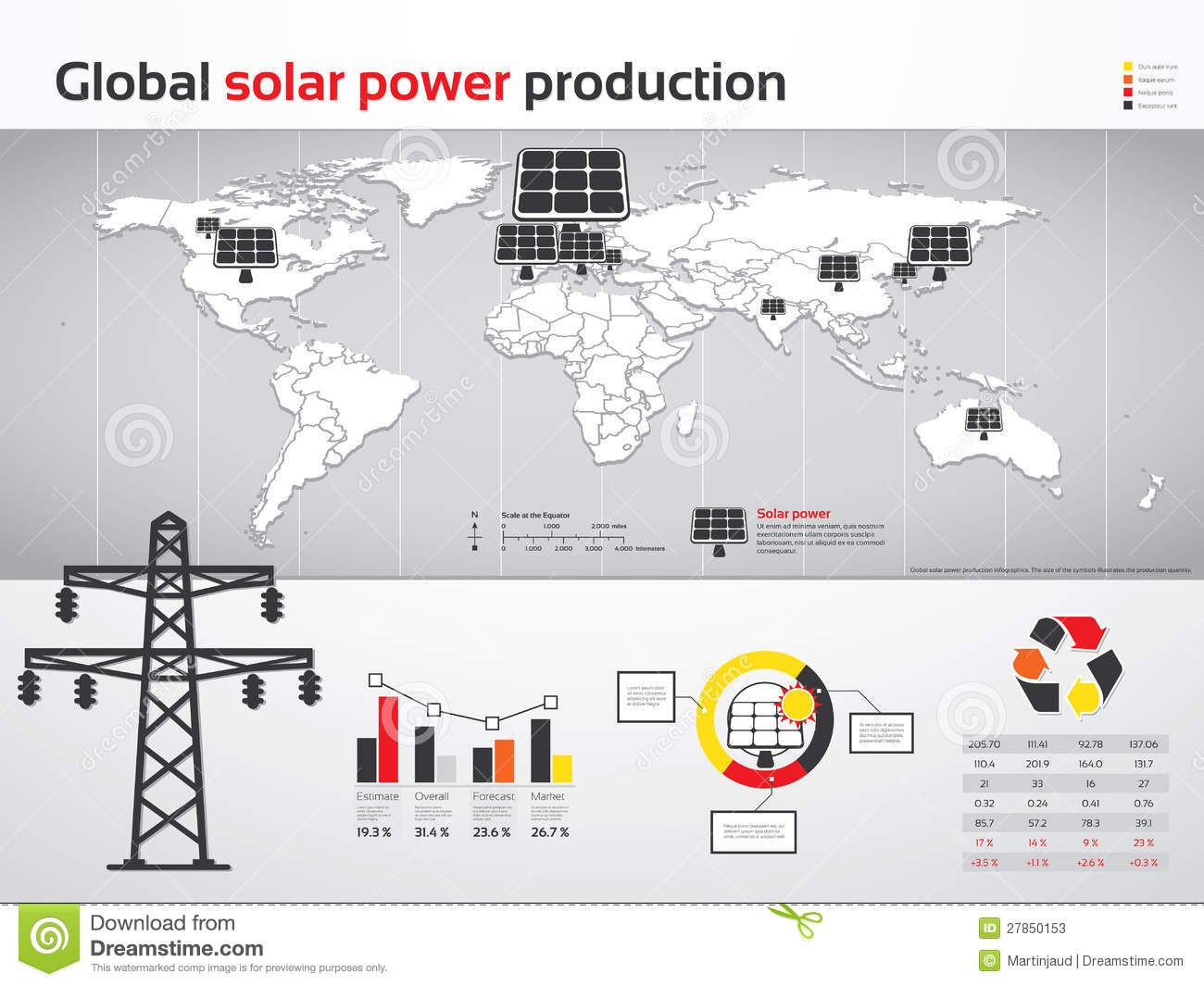 Global Solar Energy And Power Production Charts Stock Photos - Image ...