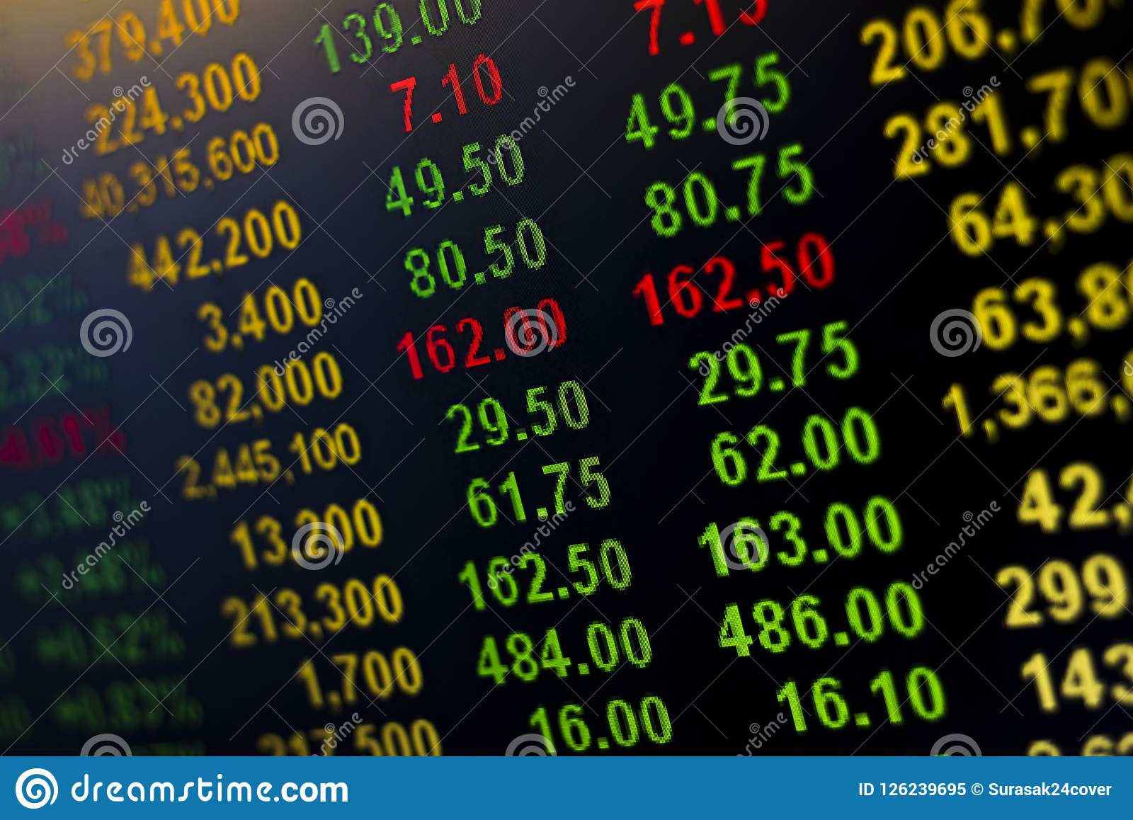 Global stock market ideas Numbers will tell you to sign the financial statement.