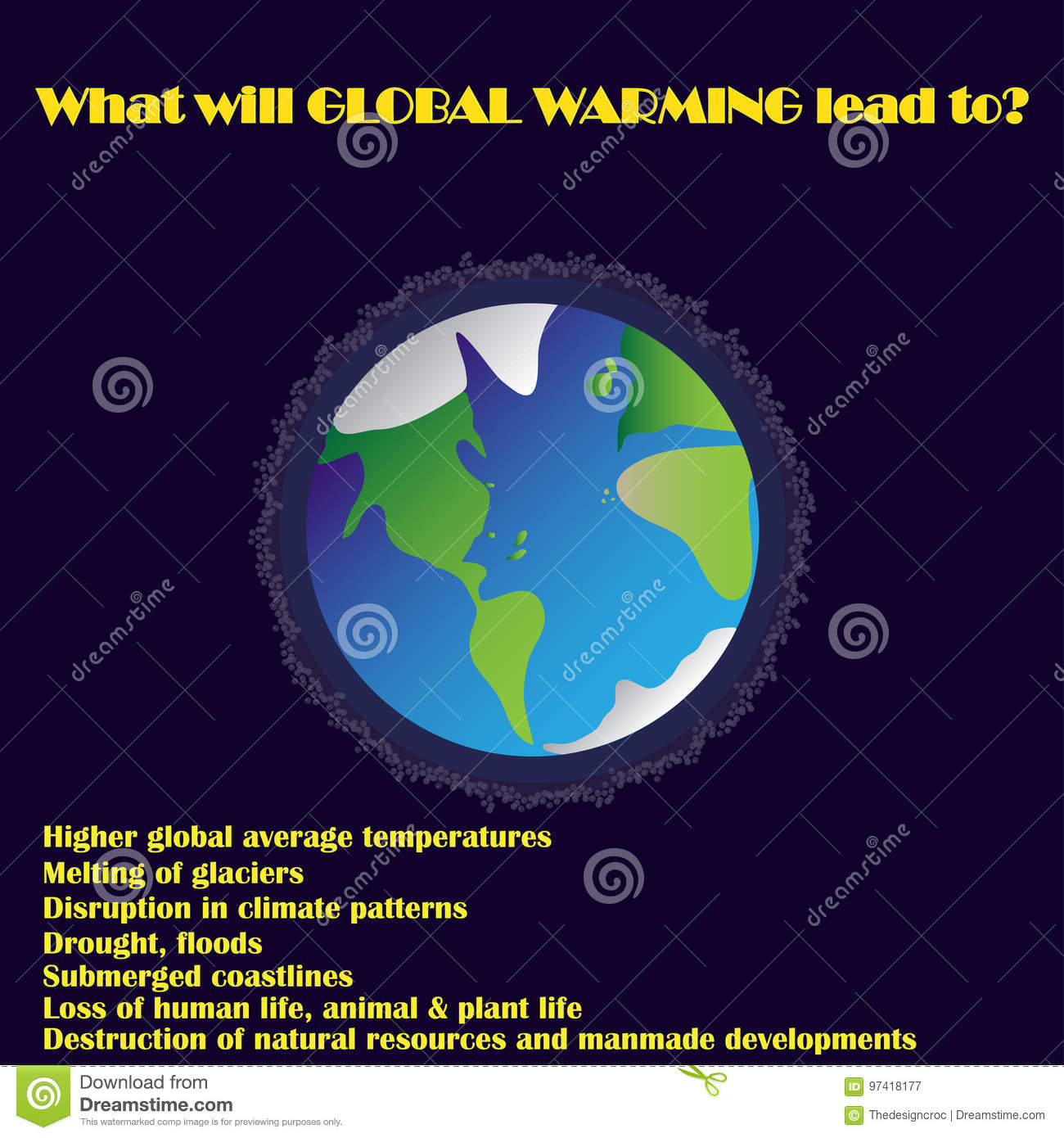 topics related to global warming